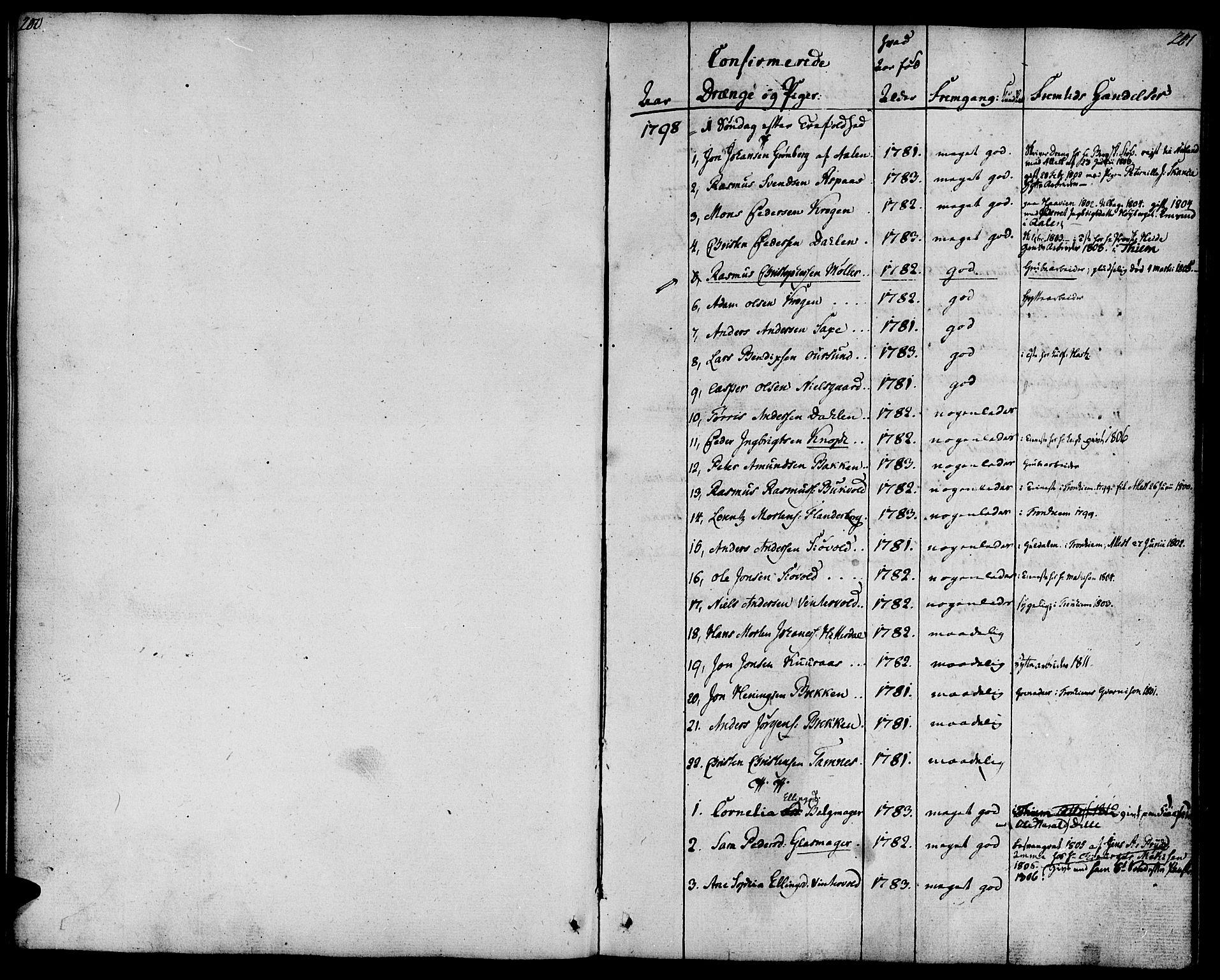 SAT, Ministerialprotokoller, klokkerbøker og fødselsregistre - Sør-Trøndelag, 681/L0927: Ministerialbok nr. 681A05, 1798-1808, s. 200-201
