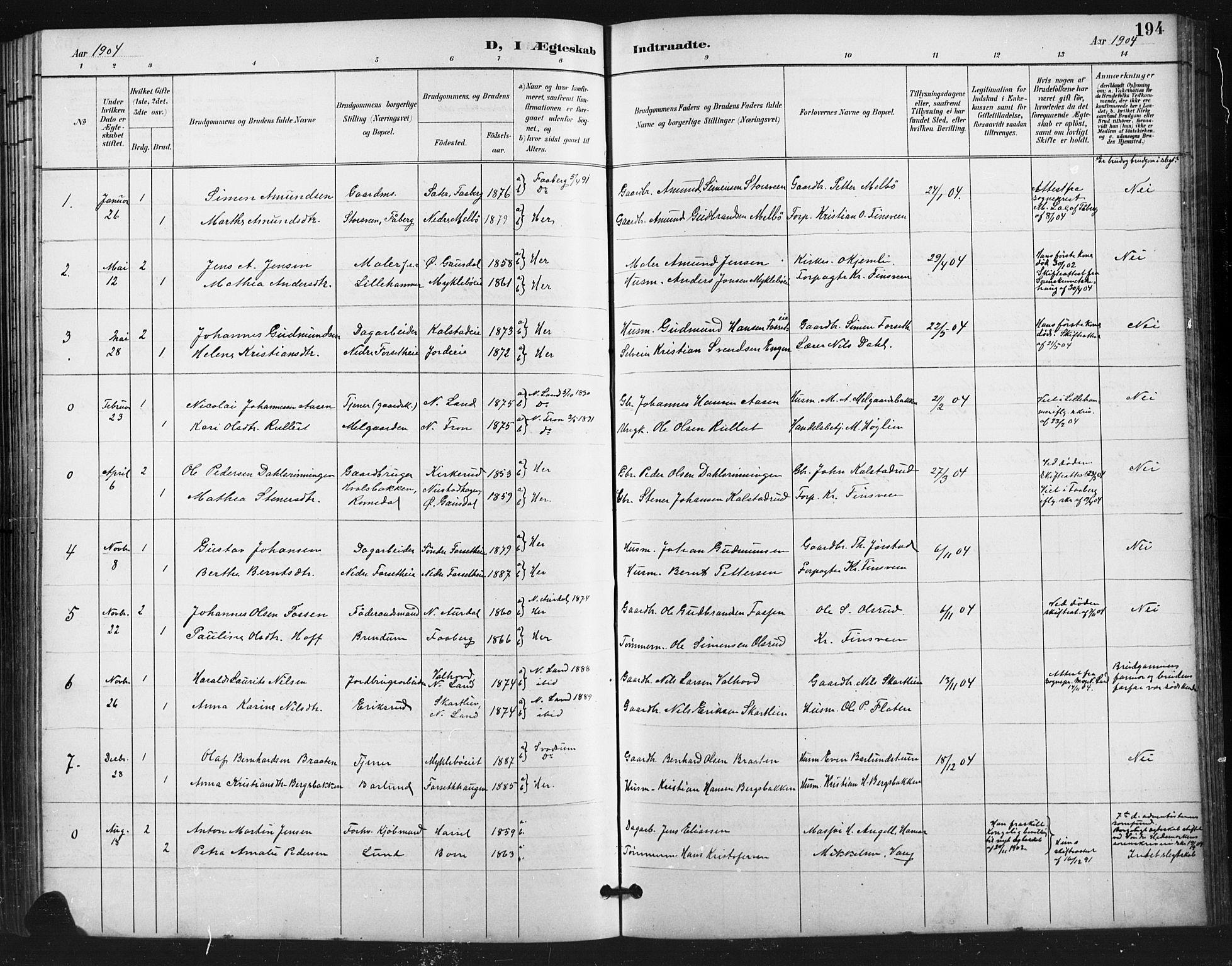 SAH, Vestre Gausdal prestekontor, Klokkerbok nr. 3, 1896-1925, s. 194
