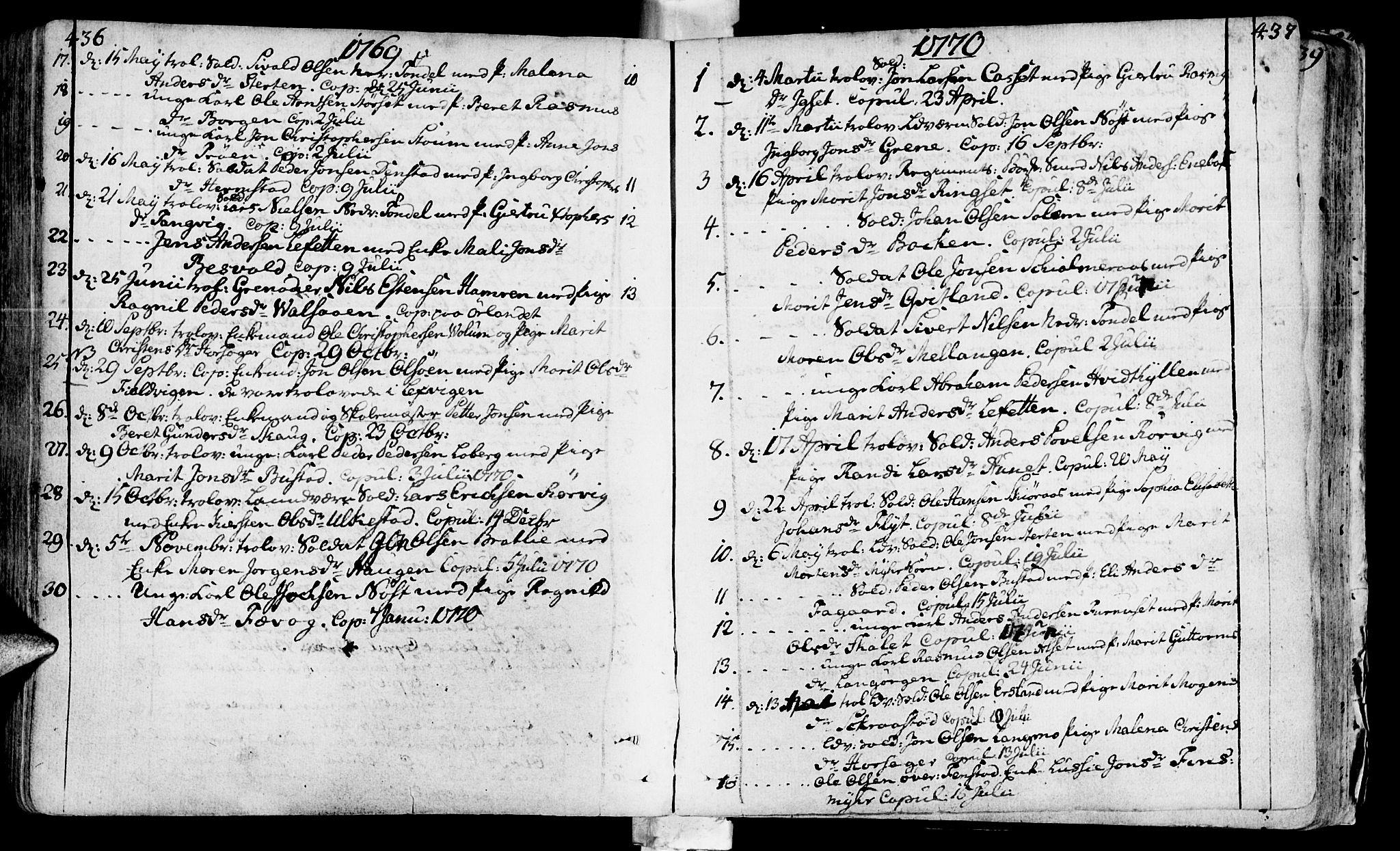 SAT, Ministerialprotokoller, klokkerbøker og fødselsregistre - Sør-Trøndelag, 646/L0605: Ministerialbok nr. 646A03, 1751-1790, s. 436-437