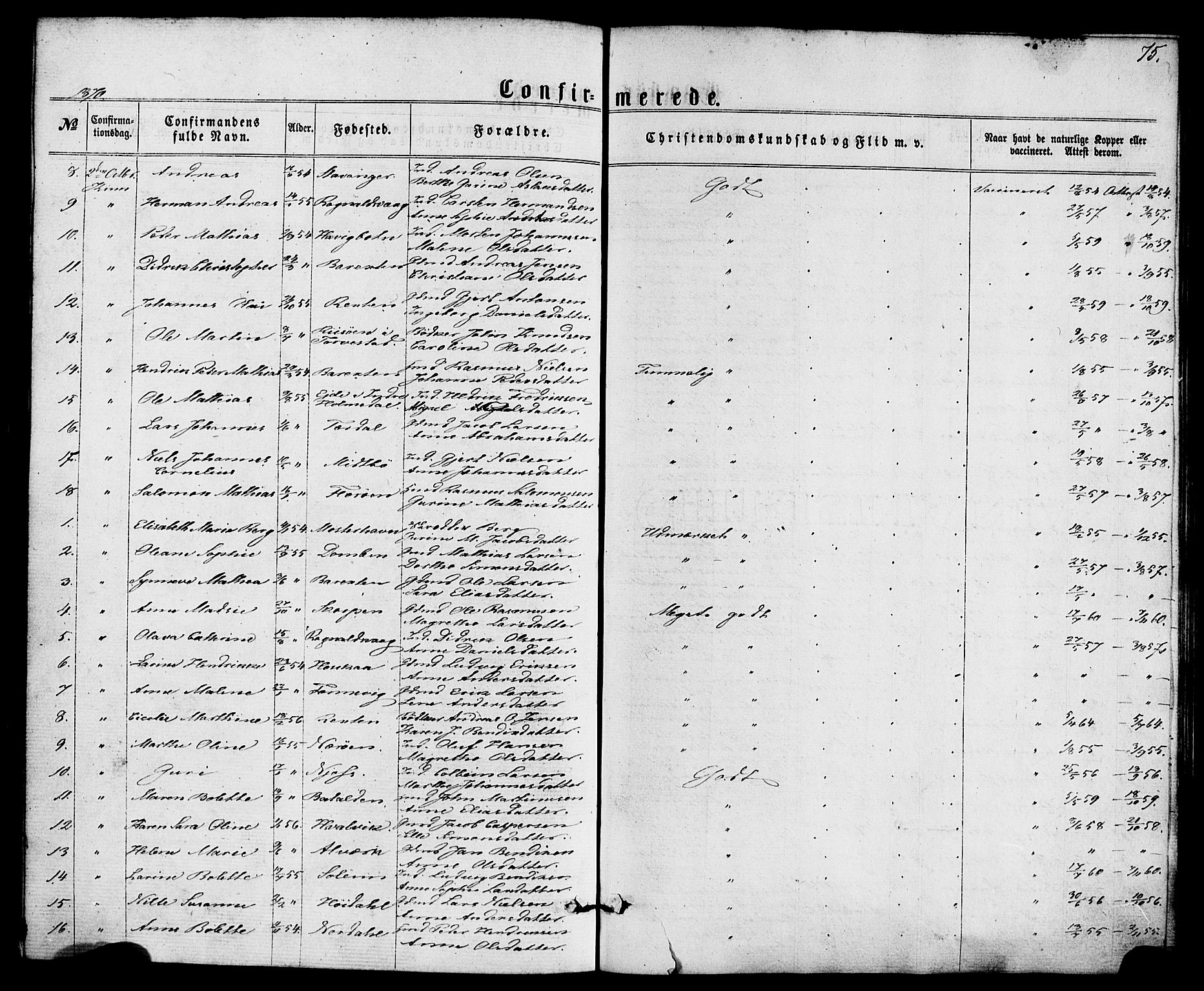 SAB, Kinn sokneprestembete, H/Haa/Haaa/L0008: Ministerialbok nr. A 8, 1859-1882, s. 75