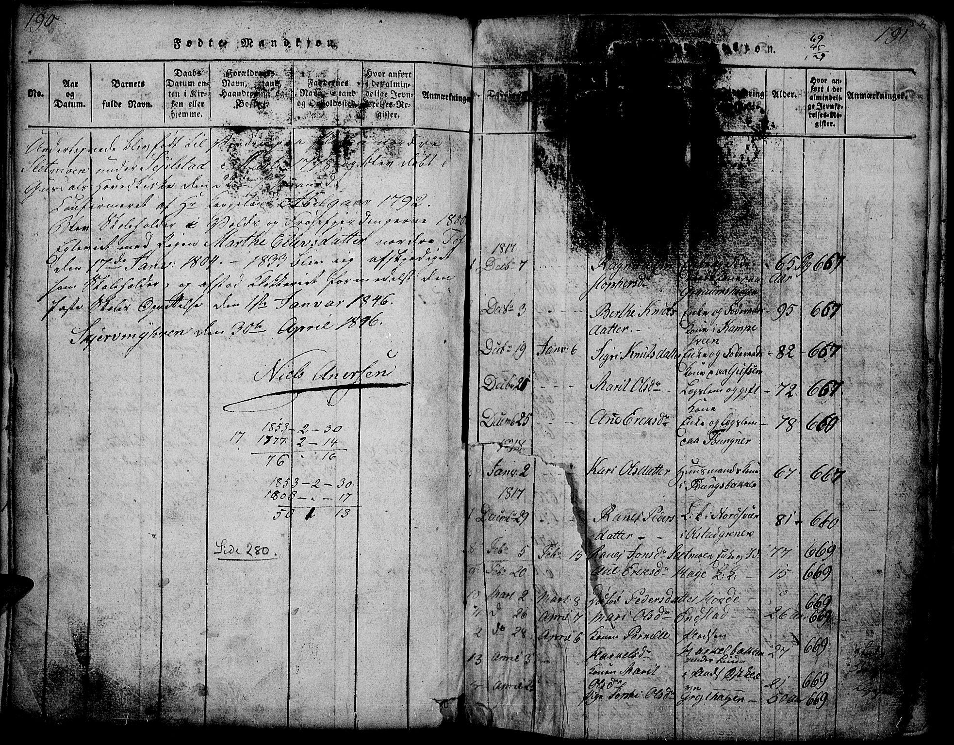 SAH, Gausdal prestekontor, Klokkerbok nr. 1, 1817-1848, s. 190-191