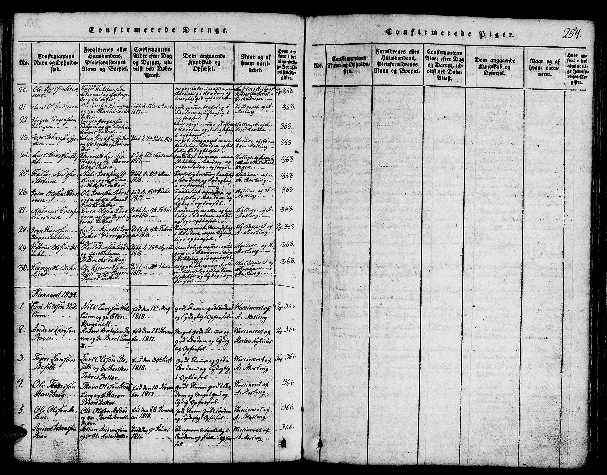 SAT, Ministerialprotokoller, klokkerbøker og fødselsregistre - Sør-Trøndelag, 665/L0776: Klokkerbok nr. 665C01, 1817-1837, s. 254