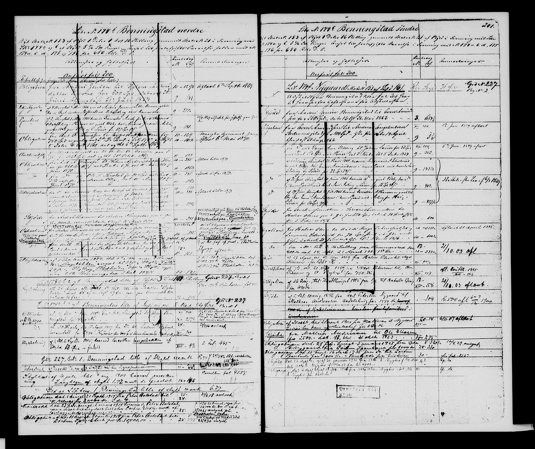 SAH, Sør-Hedmark sorenskriveri, H/Ha/Hac/Hacc/L0001: Panteregister nr. 3.1, 1855-1943, s. 201