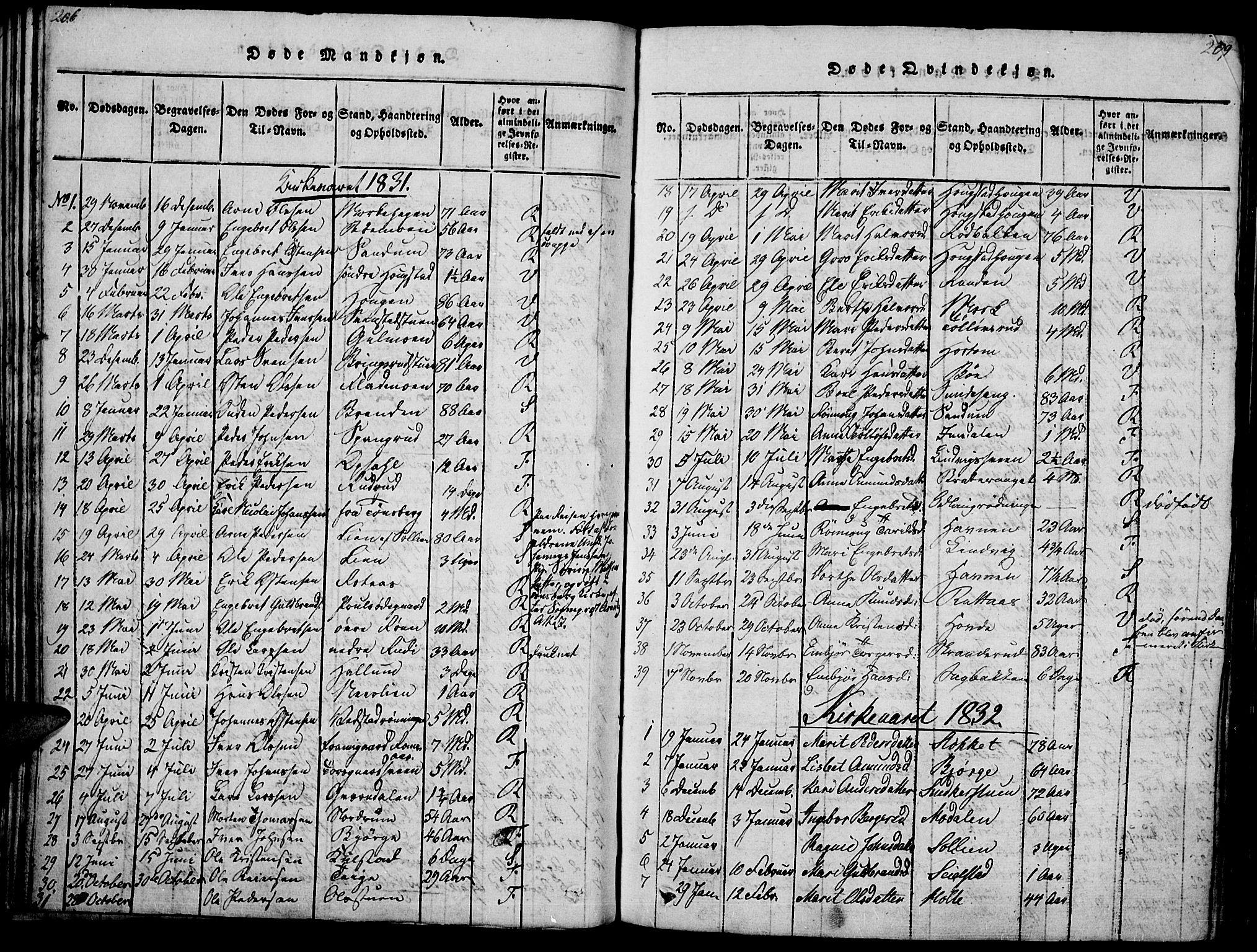 SAH, Ringebu prestekontor, Ministerialbok nr. 4, 1821-1839, s. 206-207