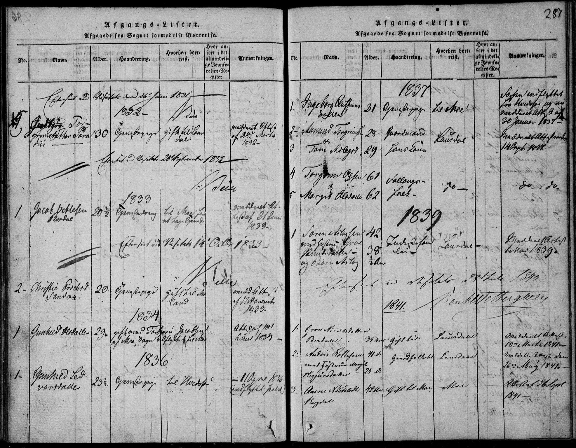 SAKO, Vinje kirkebøker, F/Fb/L0001: Ministerialbok nr. II 1, 1814-1843, s. 287