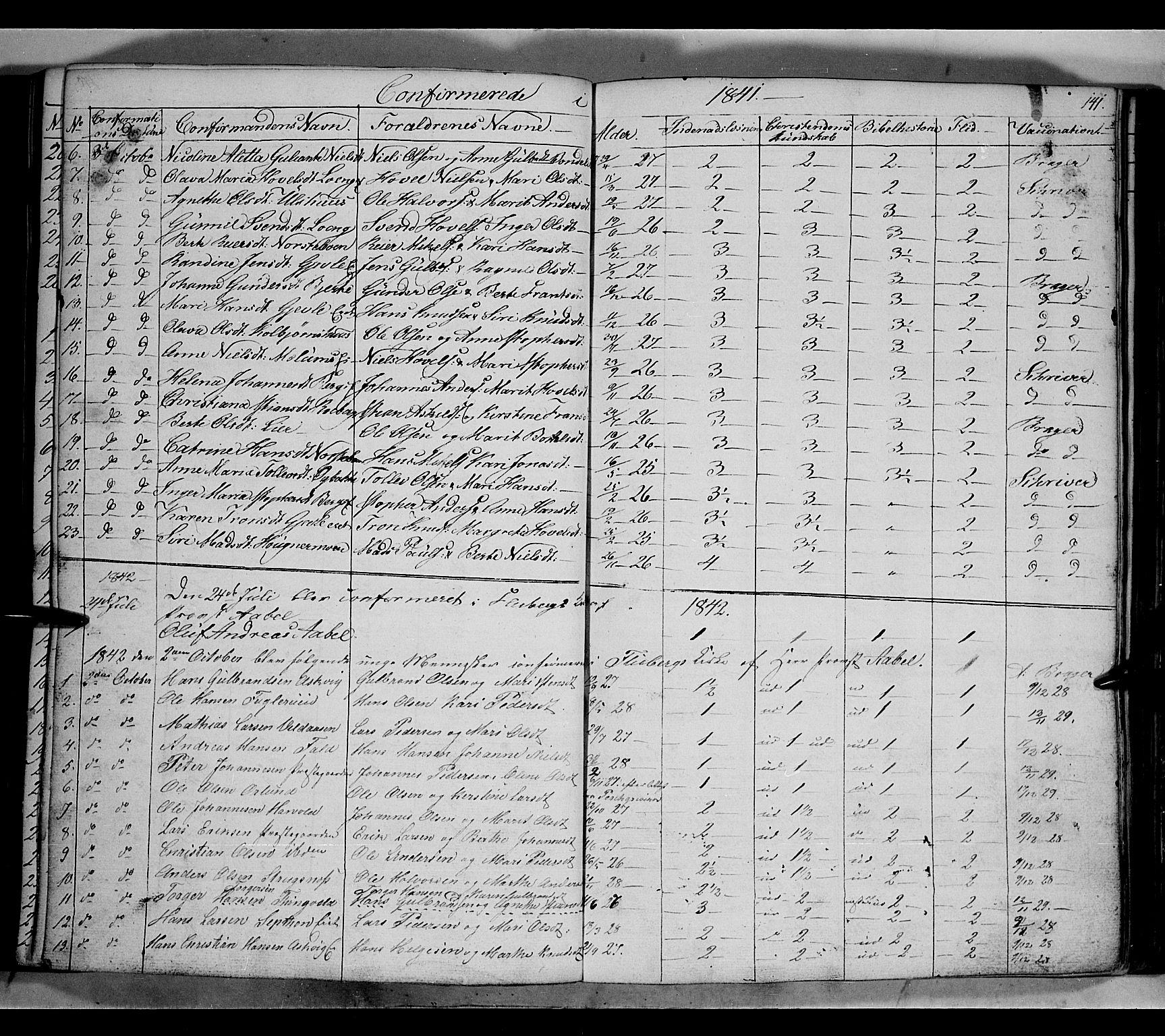 SAH, Land prestekontor, Klokkerbok nr. 2, 1833-1849, s. 141