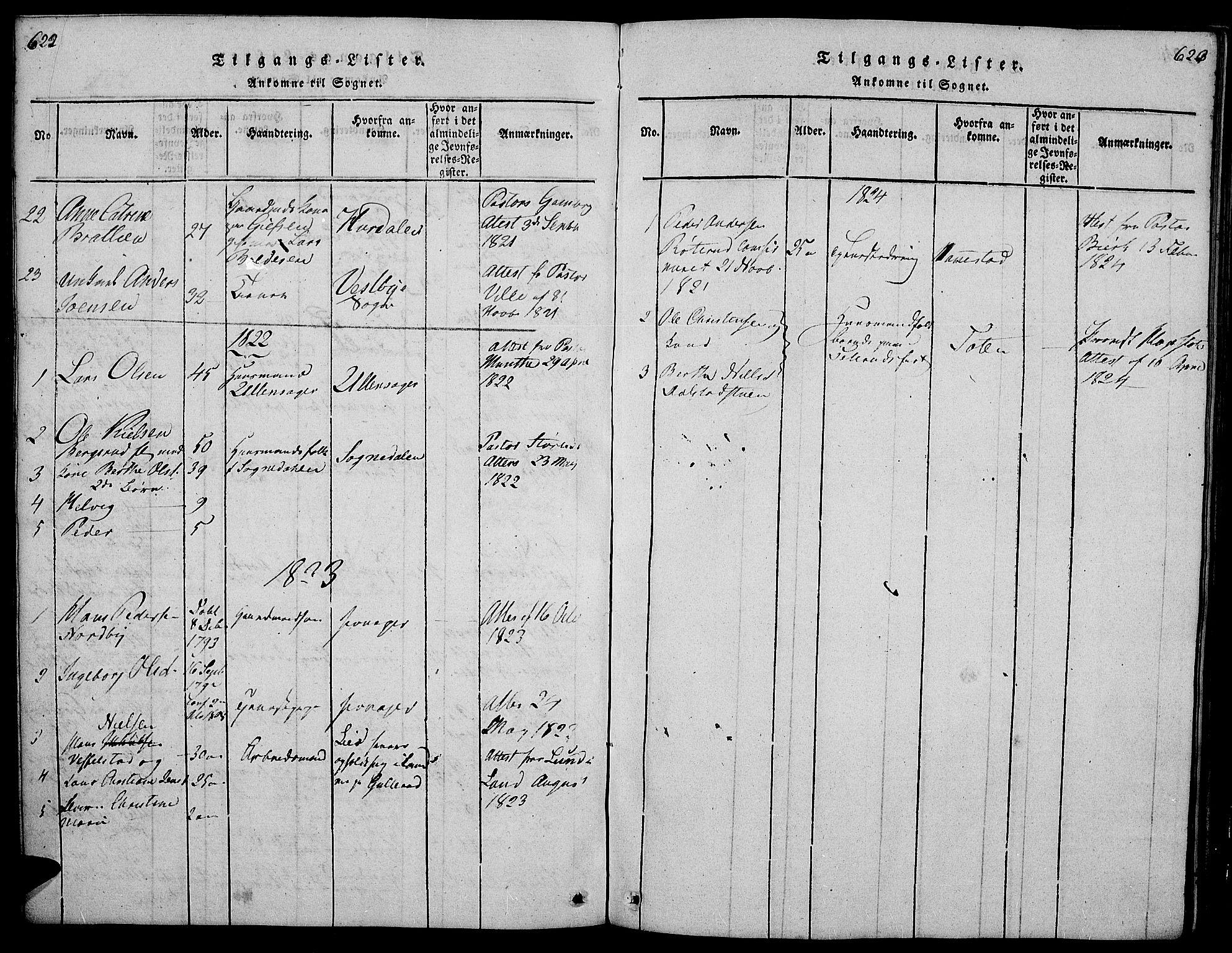 SAH, Gran prestekontor, Klokkerbok nr. 1, 1815-1824, s. 622-623