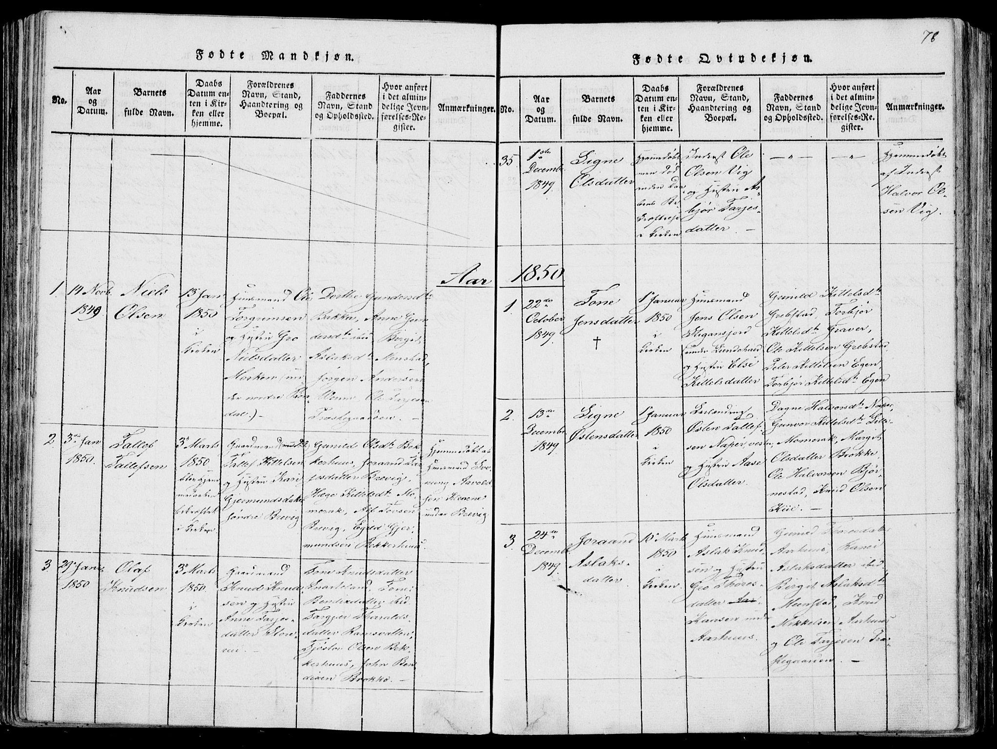 SAKO, Fyresdal kirkebøker, F/Fa/L0004: Ministerialbok nr. I 4, 1815-1854, s. 78