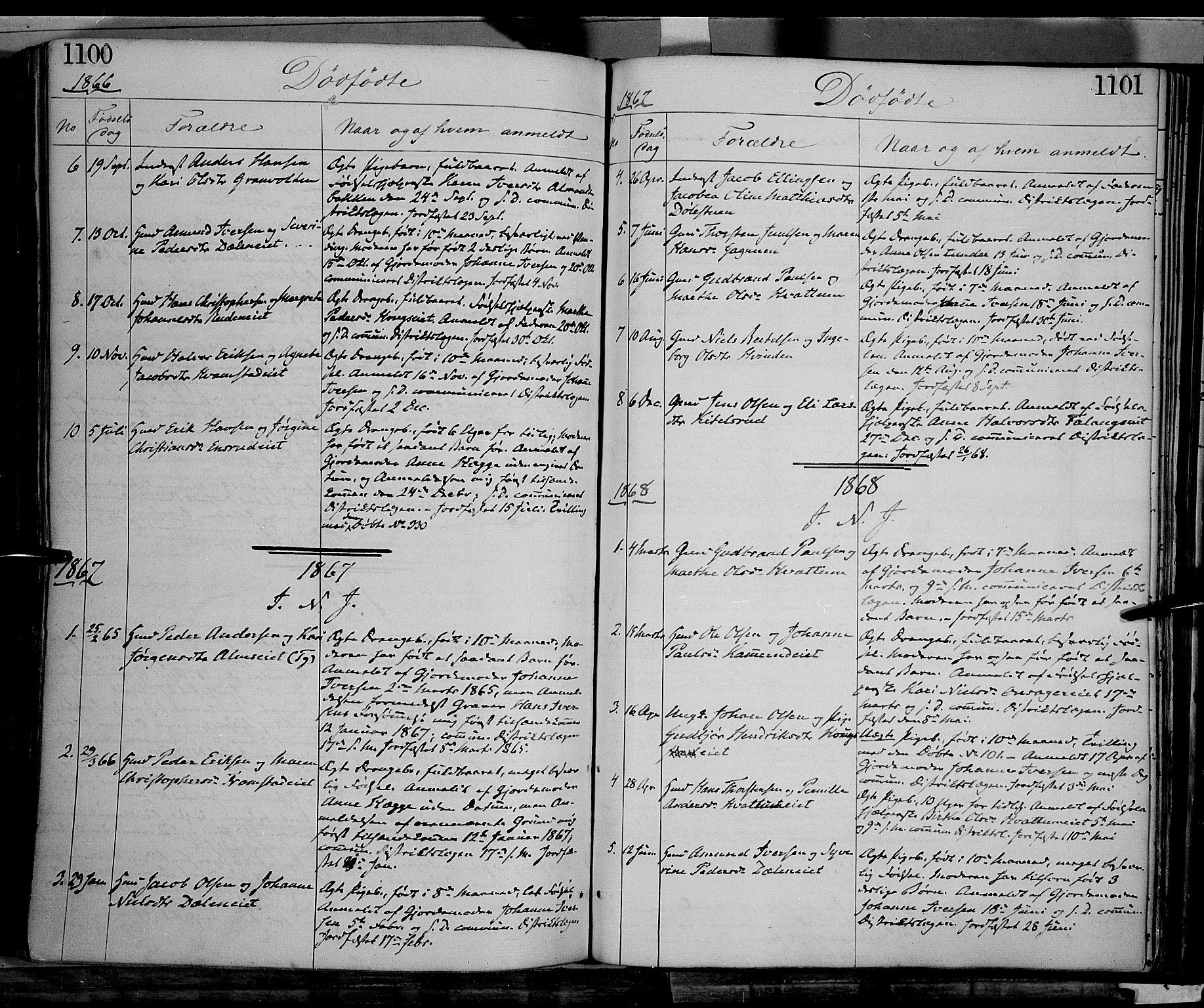 SAH, Gran prestekontor, Ministerialbok nr. 12, 1856-1874, s. 1100-1101