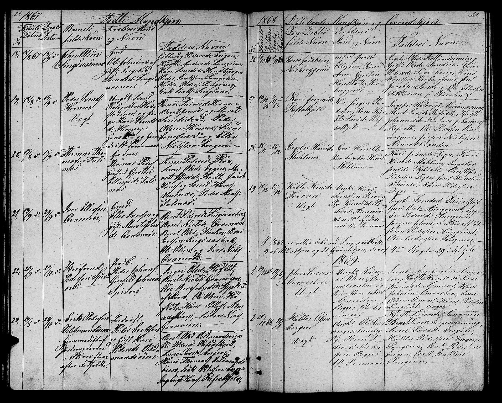 SAT, Ministerialprotokoller, klokkerbøker og fødselsregistre - Sør-Trøndelag, 688/L1027: Klokkerbok nr. 688C02, 1861-1889, s. 28-29