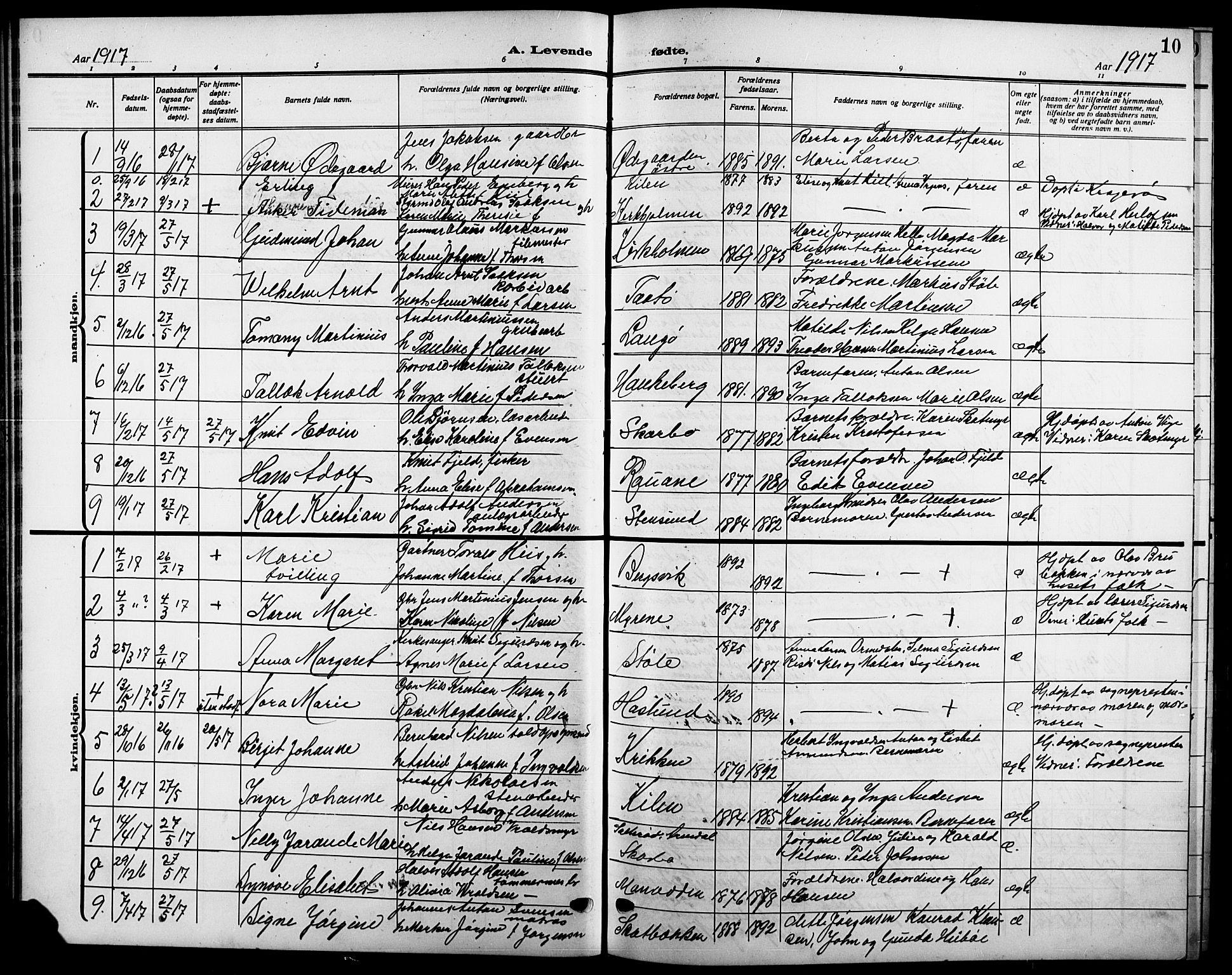 SAKO, Skåtøy kirkebøker, G/Ga/L0005: Klokkerbok nr. I 5, 1915-1925, s. 10