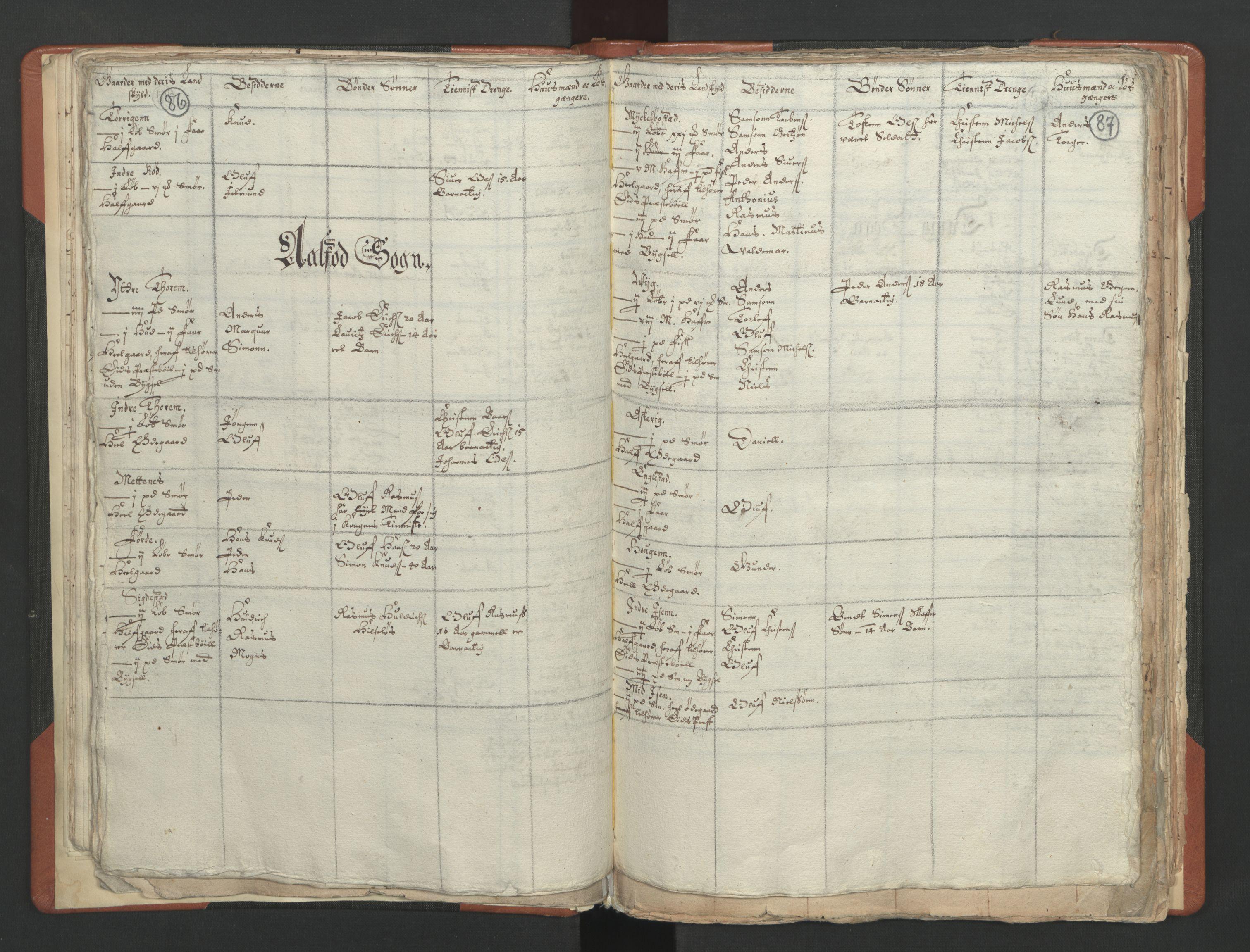 RA, Sogneprestenes manntall 1664-1666, nr. 25: Nordfjord prosti, 1664-1666, s. 86-87