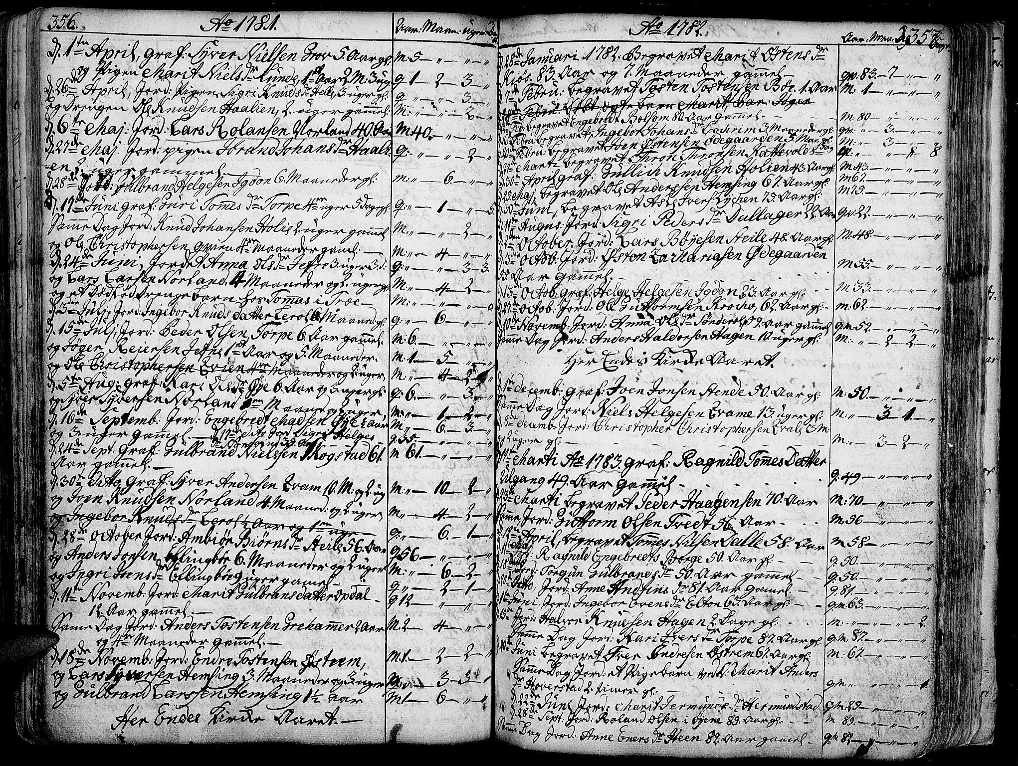 SAH, Vang prestekontor, Valdres, Ministerialbok nr. 1, 1730-1796, s. 356-357