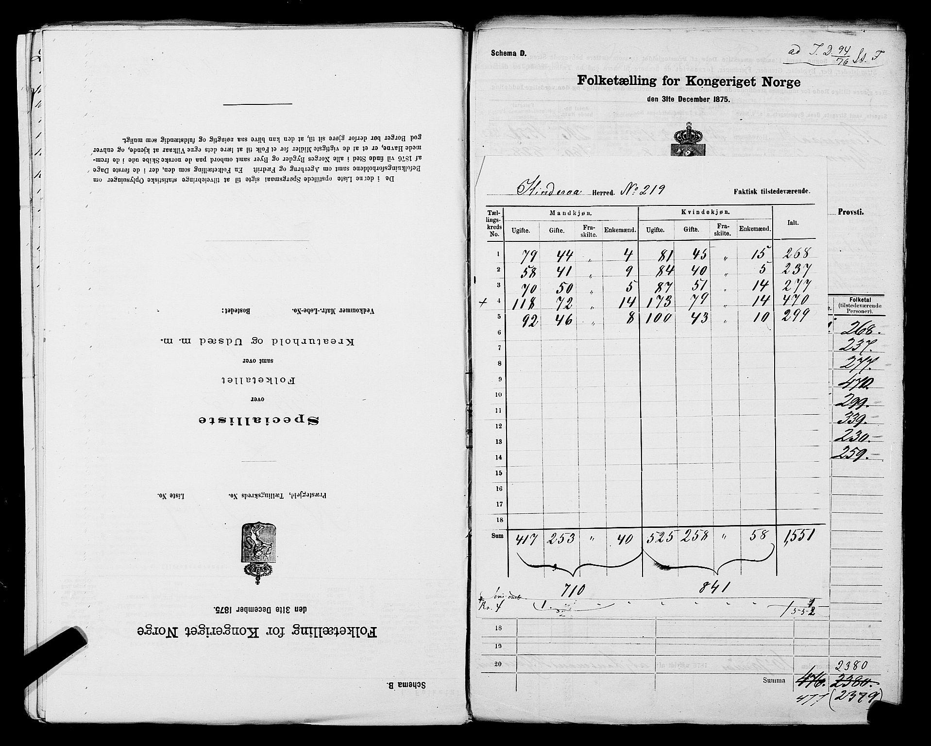 SAST, Folketelling 1875 for 1139P Nedstrand prestegjeld, 1875, s. 2