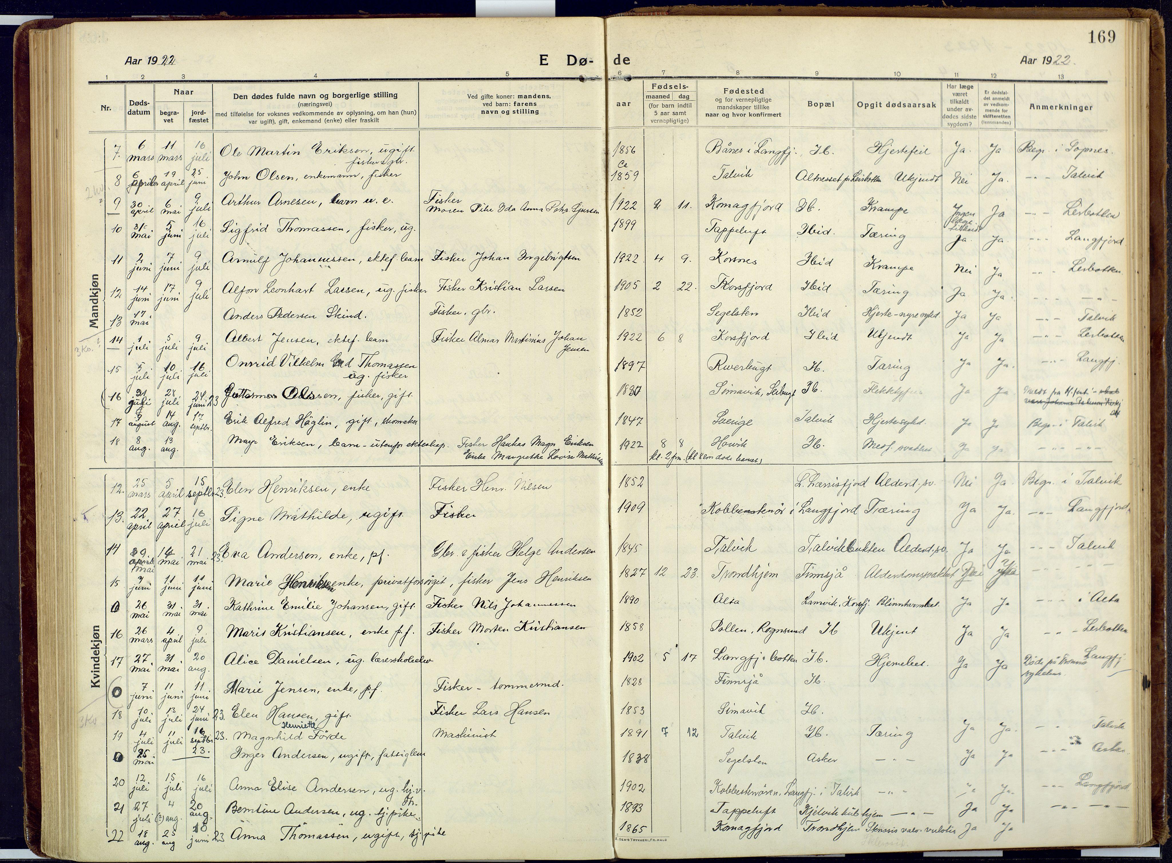 SATØ, Talvik sokneprestkontor, H/Ha/L0018kirke: Ministerialbok nr. 18, 1915-1924, s. 169