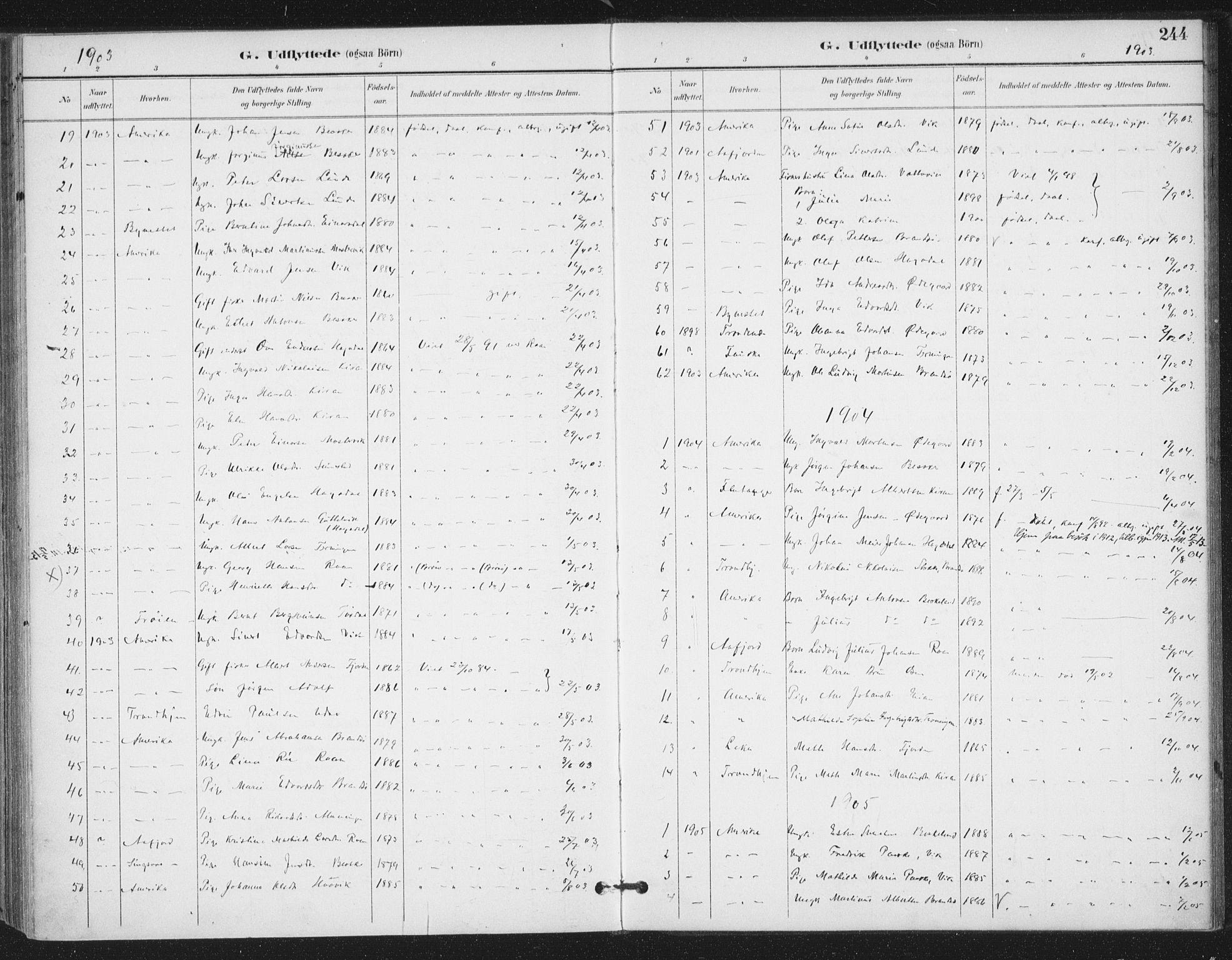 SAT, Ministerialprotokoller, klokkerbøker og fødselsregistre - Sør-Trøndelag, 657/L0708: Ministerialbok nr. 657A09, 1894-1904, s. 244
