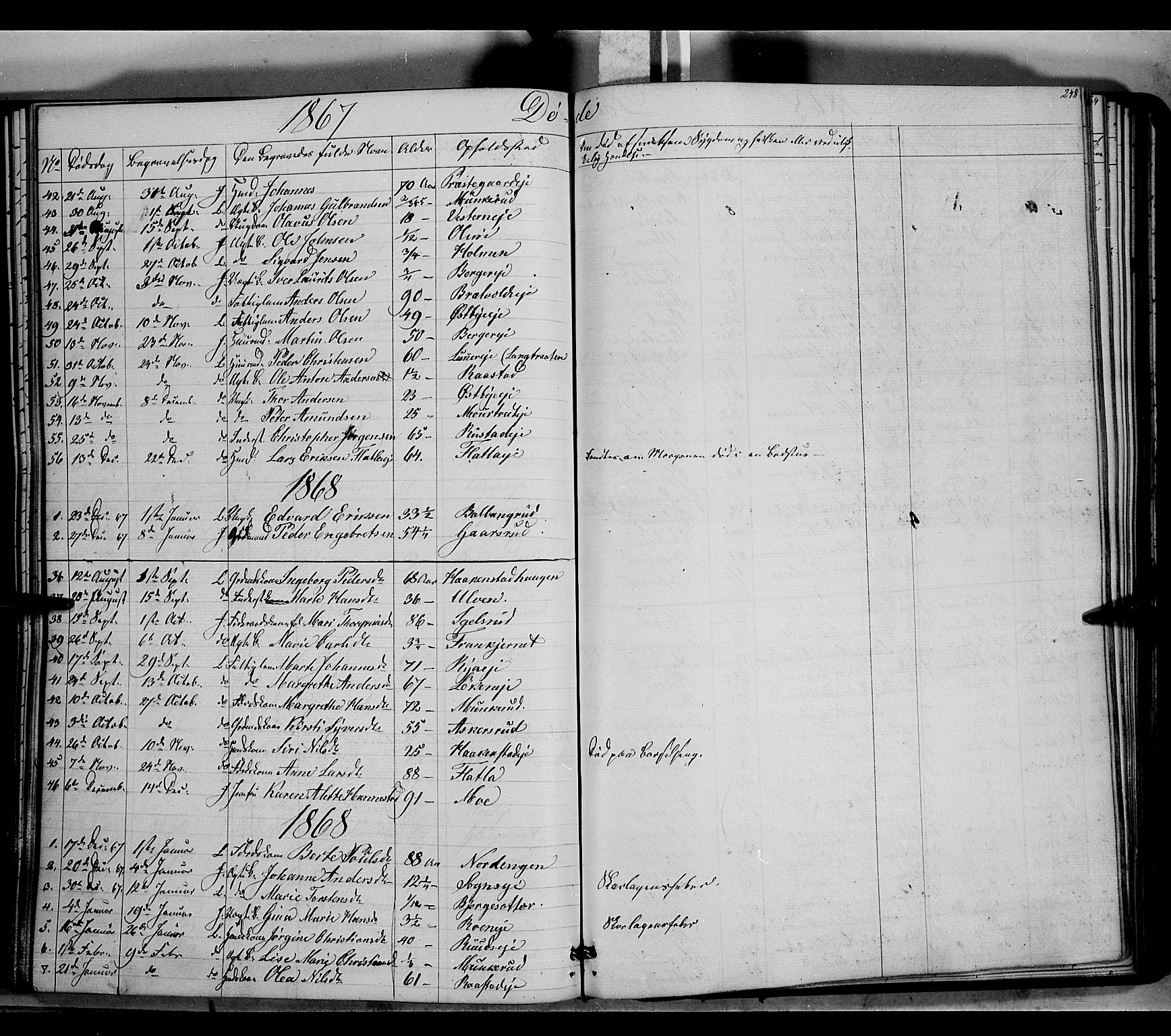 SAH, Jevnaker prestekontor, Ministerialbok nr. 7, 1858-1876, s. 248
