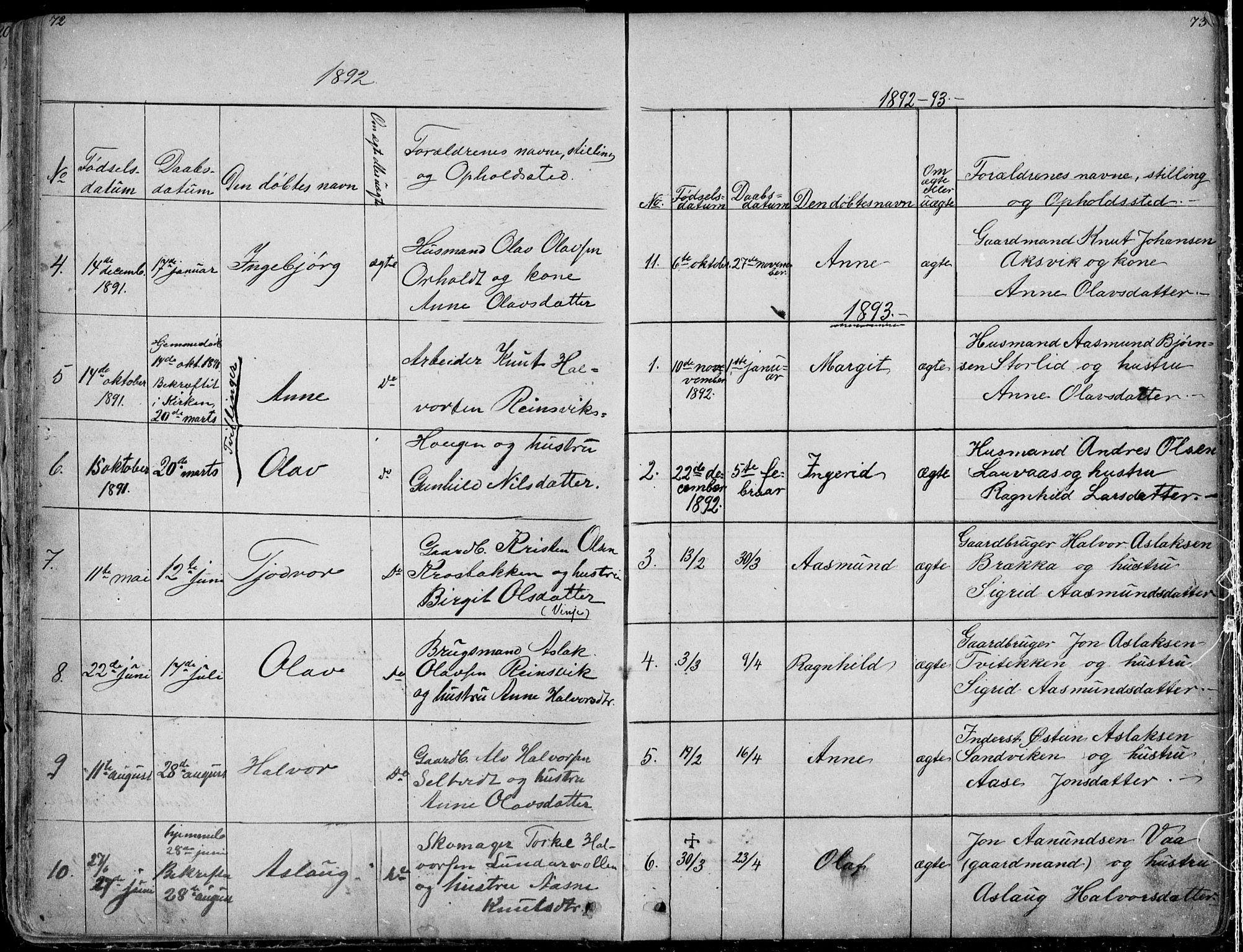SAKO, Rauland kirkebøker, G/Ga/L0002: Klokkerbok nr. I 2, 1849-1935, s. 72-73