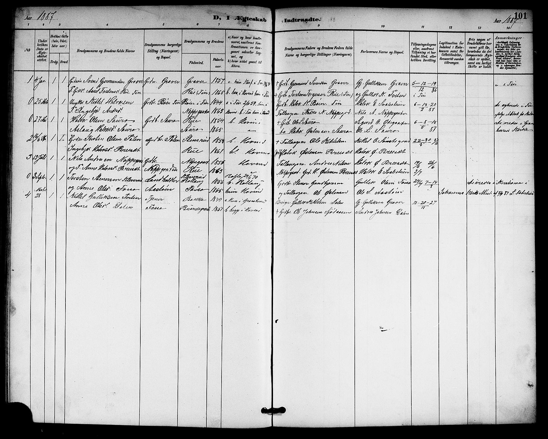 SAKO, Gransherad kirkebøker, G/Gb/L0003: Klokkerbok nr. II 3, 1887-1921, s. 101