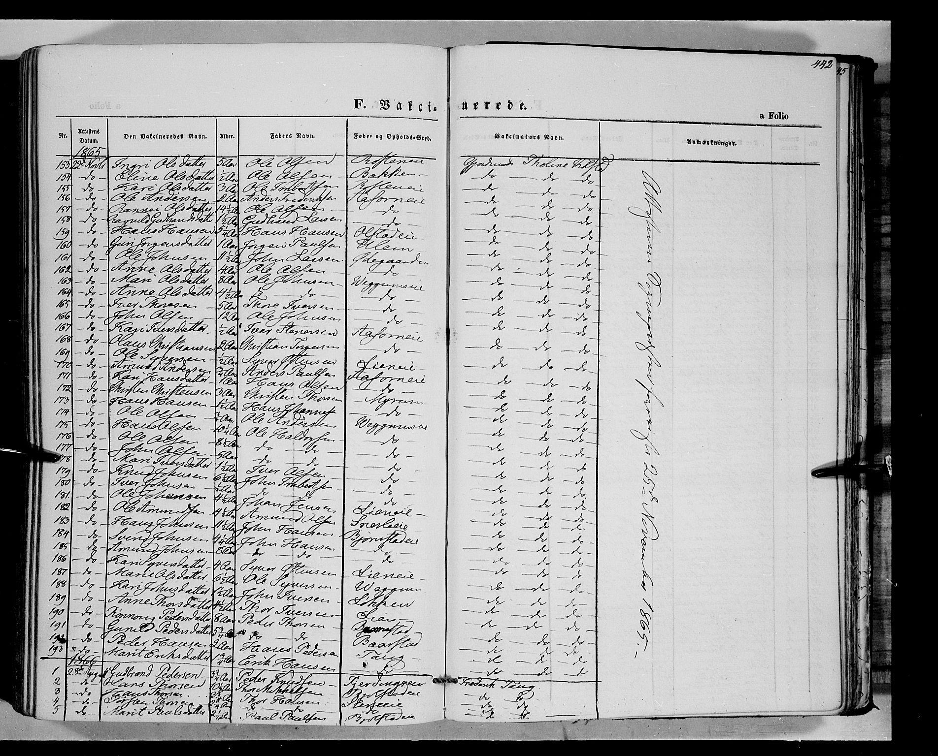 SAH, Vågå prestekontor, Ministerialbok nr. 6 /1, 1856-1872, s. 442