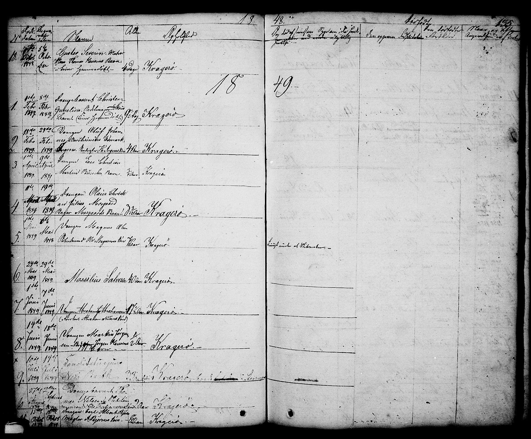 SAKO, Kragerø kirkebøker, G/Ga/L0003: Klokkerbok nr. 3, 1832-1852, s. 135