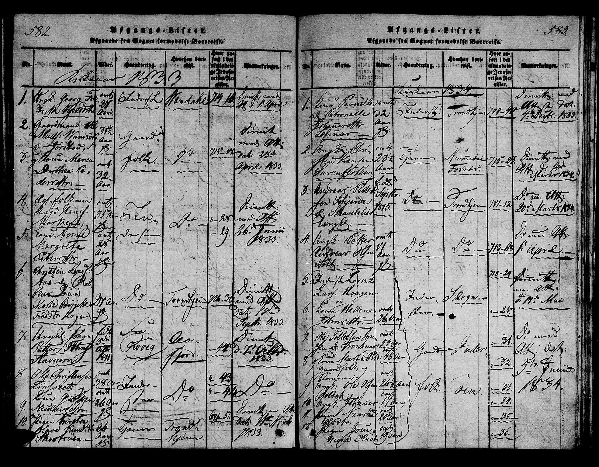 SAT, Ministerialprotokoller, klokkerbøker og fødselsregistre - Nord-Trøndelag, 722/L0217: Ministerialbok nr. 722A04, 1817-1842, s. 582-583