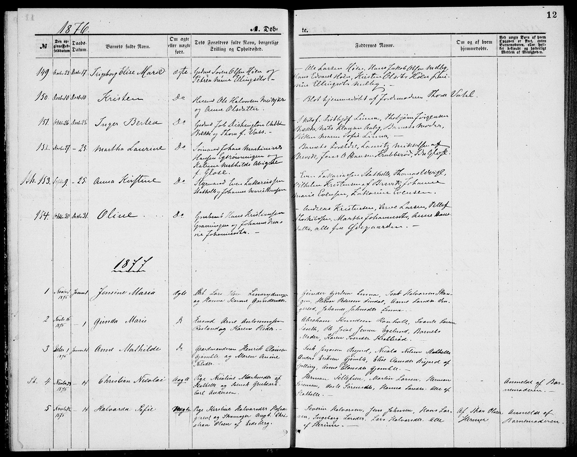 SAKO, Bamble kirkebøker, G/Ga/L0007: Klokkerbok nr. I 7, 1876-1877, s. 12