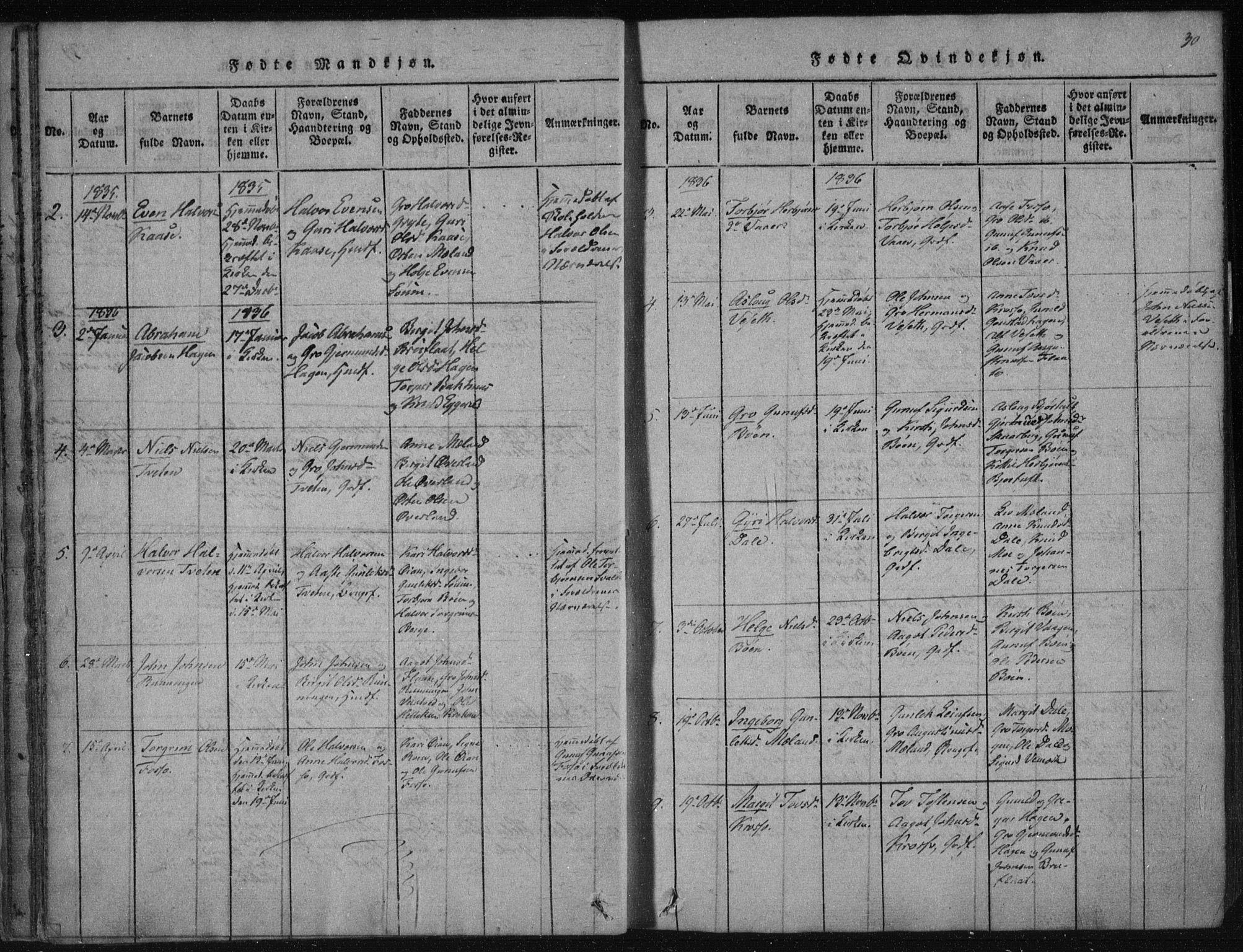 SAKO, Tinn kirkebøker, F/Fc/L0001: Ministerialbok nr. III 1, 1815-1843, s. 31
