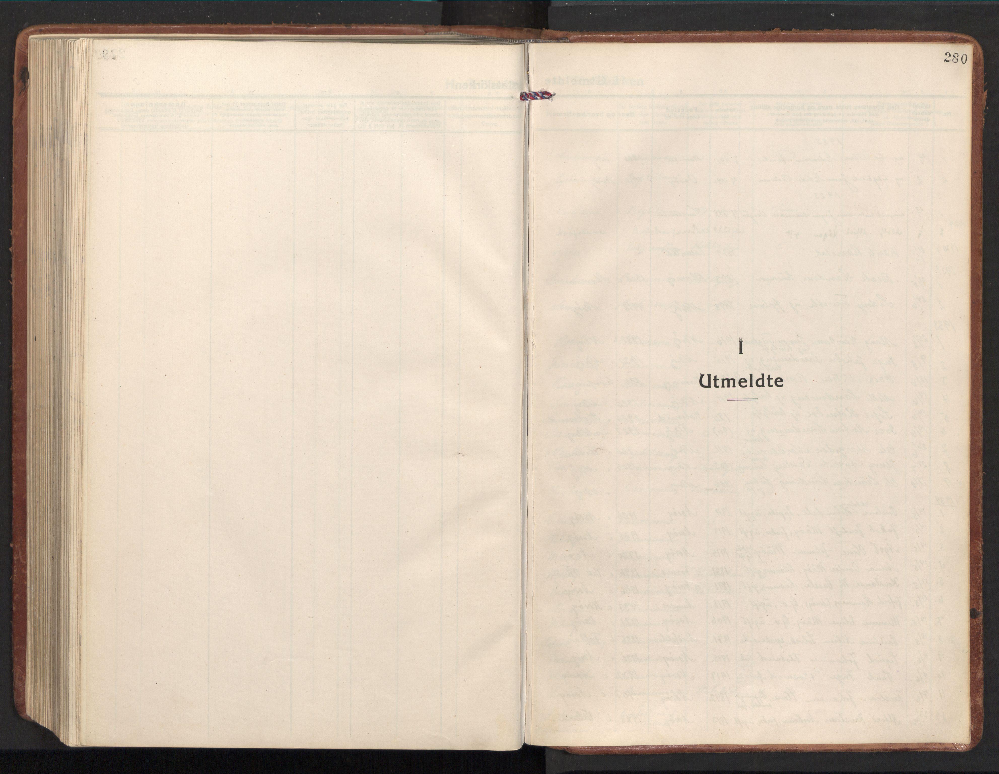 SAT, Ministerialprotokoller, klokkerbøker og fødselsregistre - Nord-Trøndelag, 784/L0678: Ministerialbok nr. 784A13, 1921-1938, s. 280