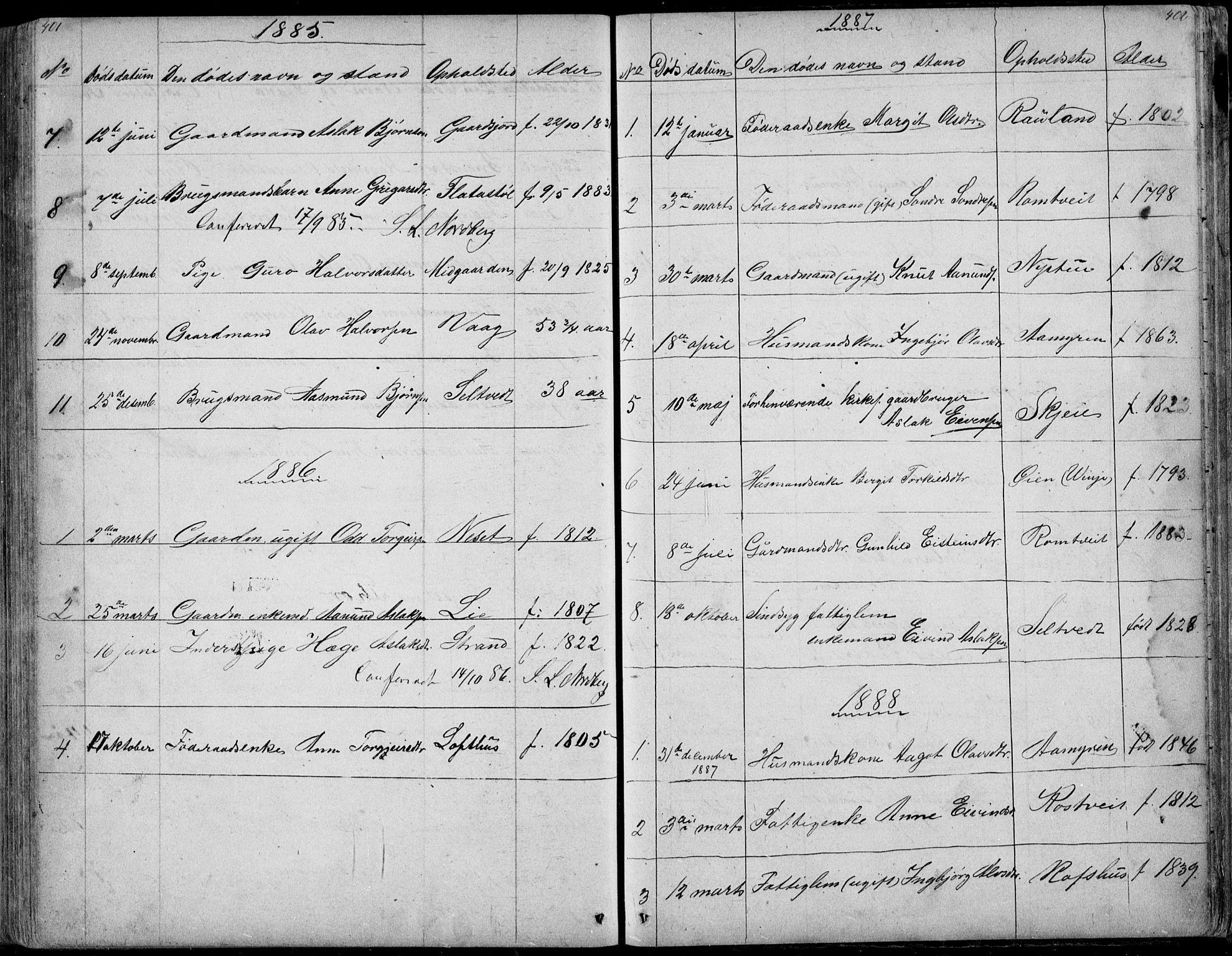 SAKO, Rauland kirkebøker, G/Ga/L0002: Klokkerbok nr. I 2, 1849-1935, s. 401-402