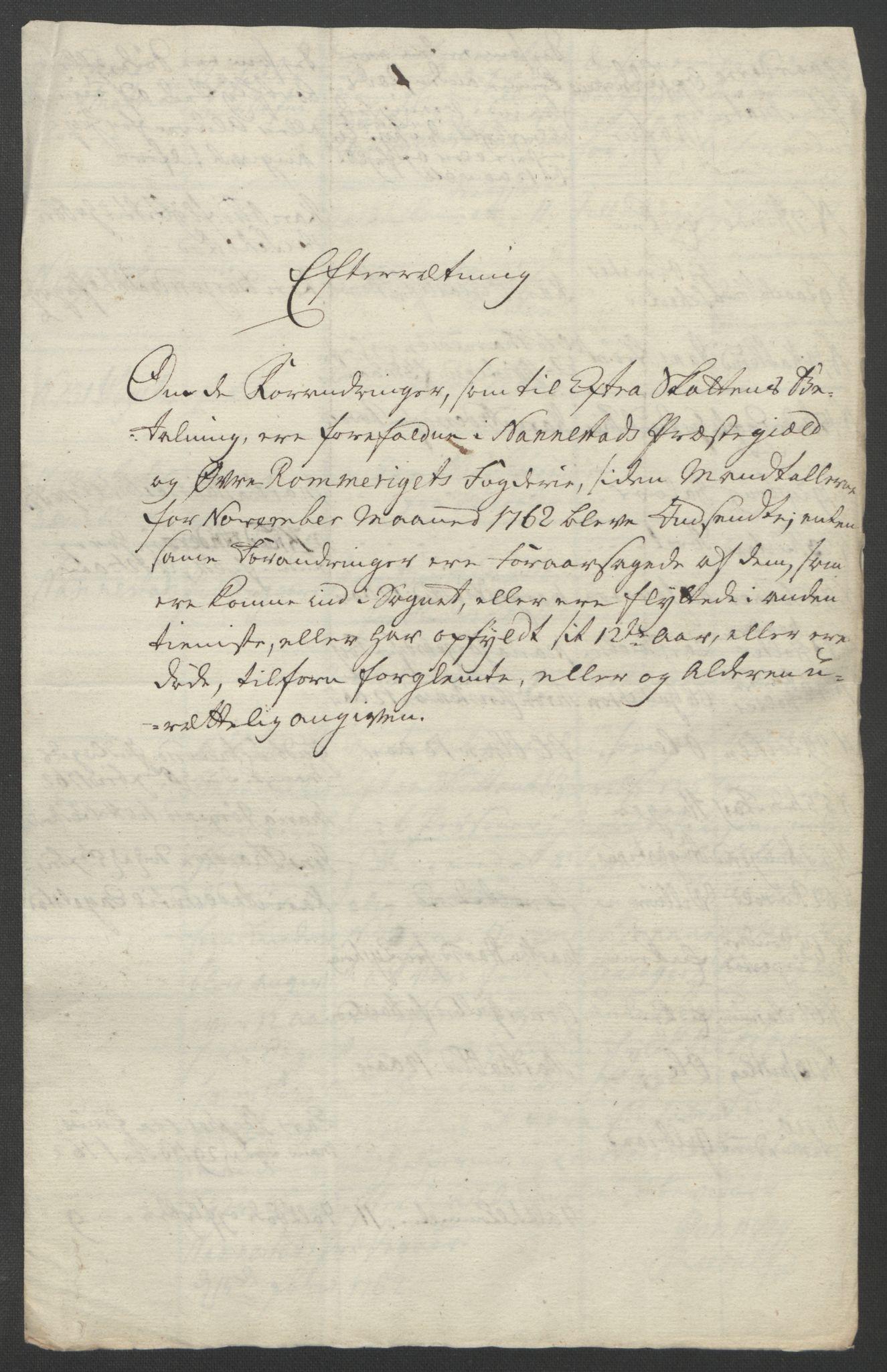 RA, Rentekammeret inntil 1814, Reviderte regnskaper, Fogderegnskap, R12/L0802: Ekstraskatten Øvre Romerike, 1762, s. 369