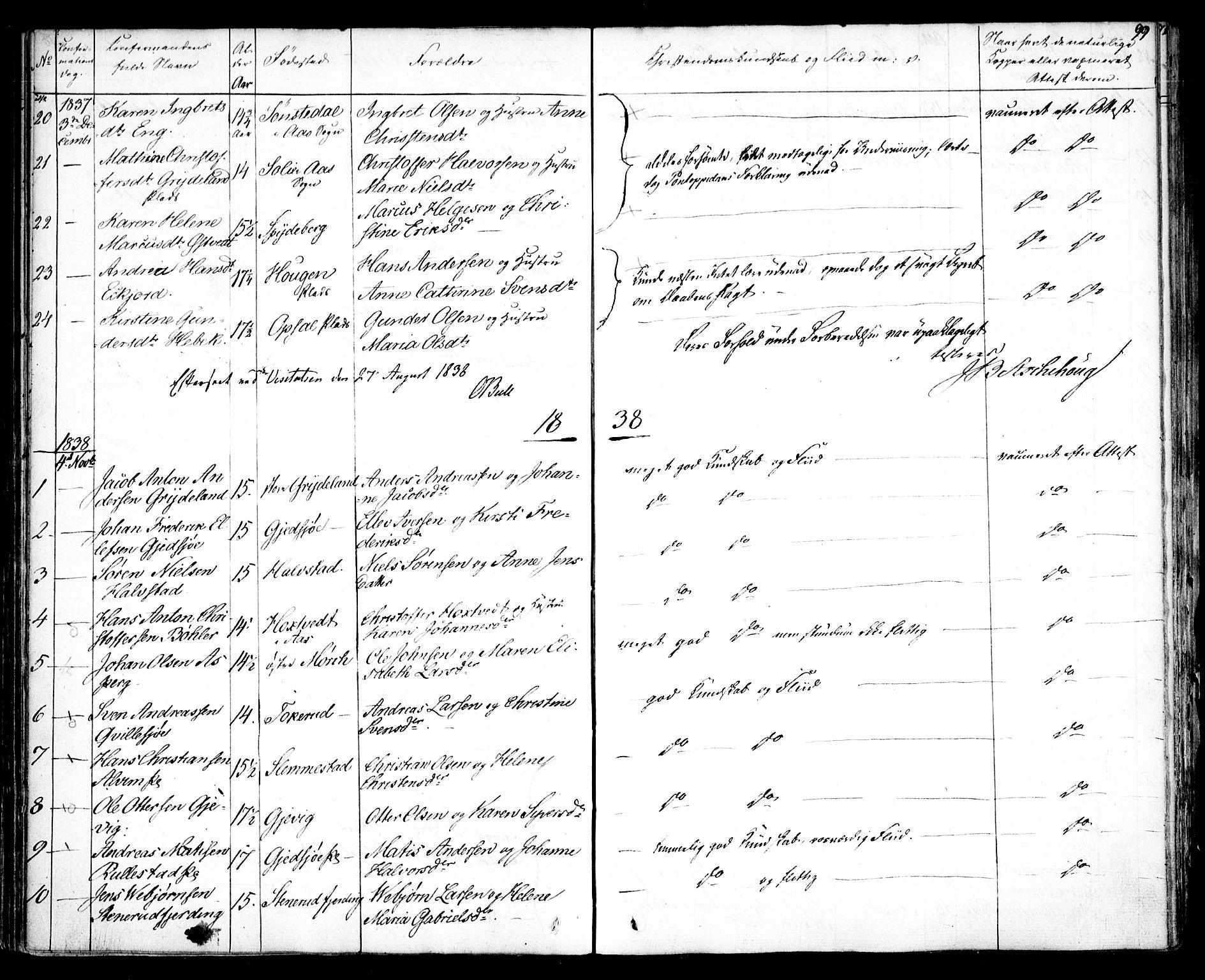 SAO, Kråkstad prestekontor Kirkebøker, F/Fa/L0005: Ministerialbok nr. I 5, 1837-1847, s. 99
