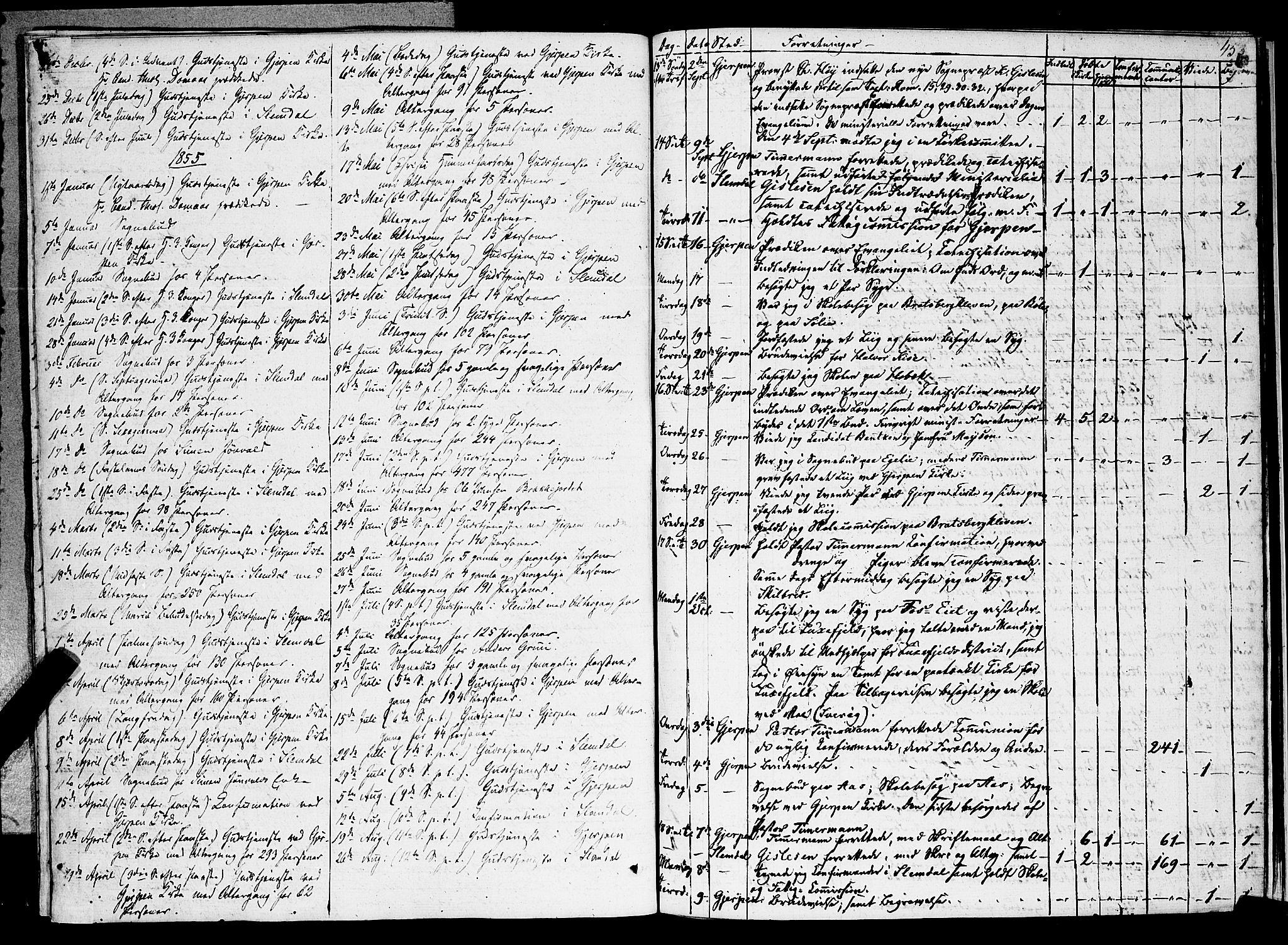 SAKO, Gjerpen kirkebøker, F/Fa/L0007b: Ministerialbok nr. 7B, 1834-1857, s. 453
