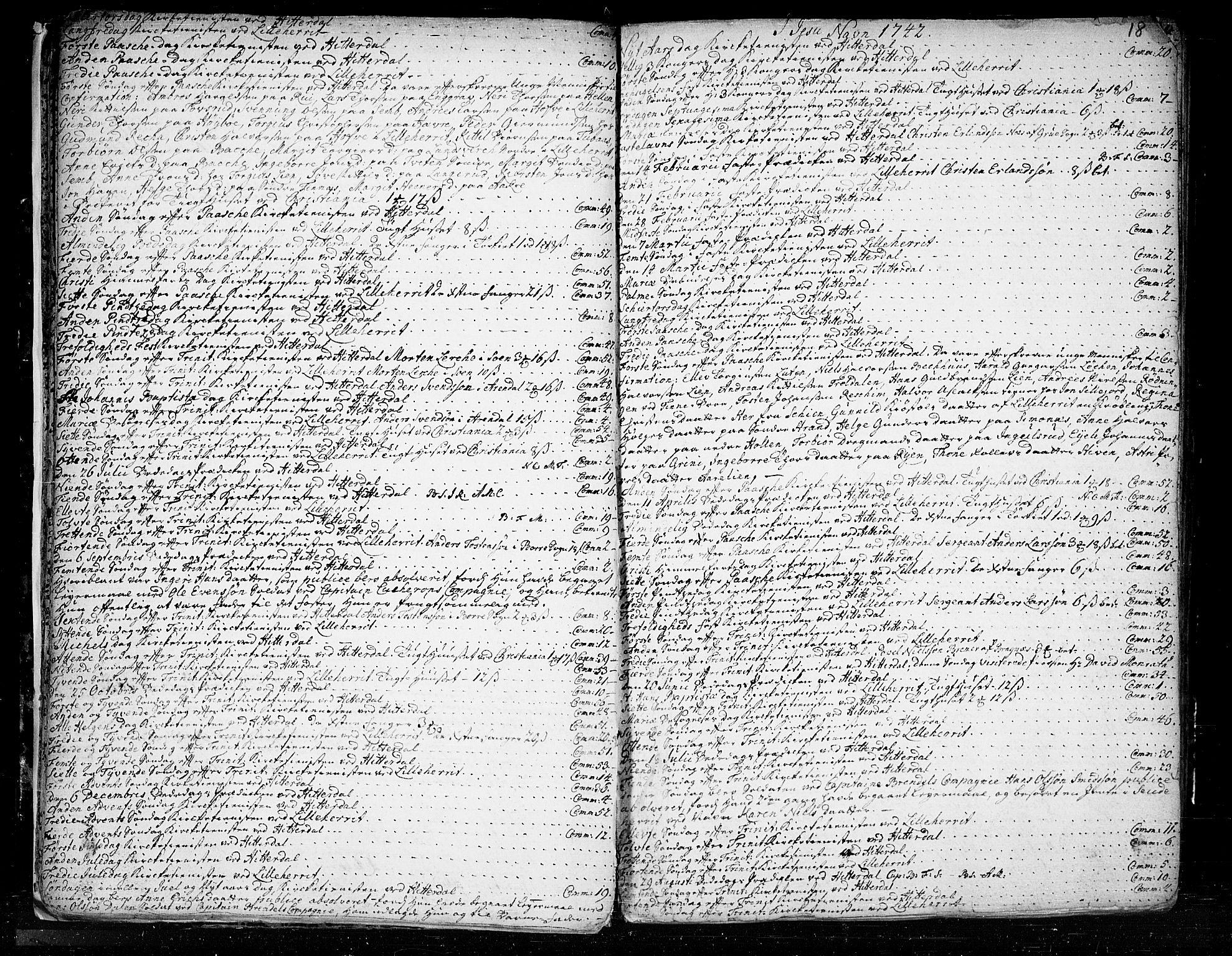 SAKO, Heddal kirkebøker, F/Fa/L0003: Ministerialbok nr. I 3, 1723-1783, s. 18