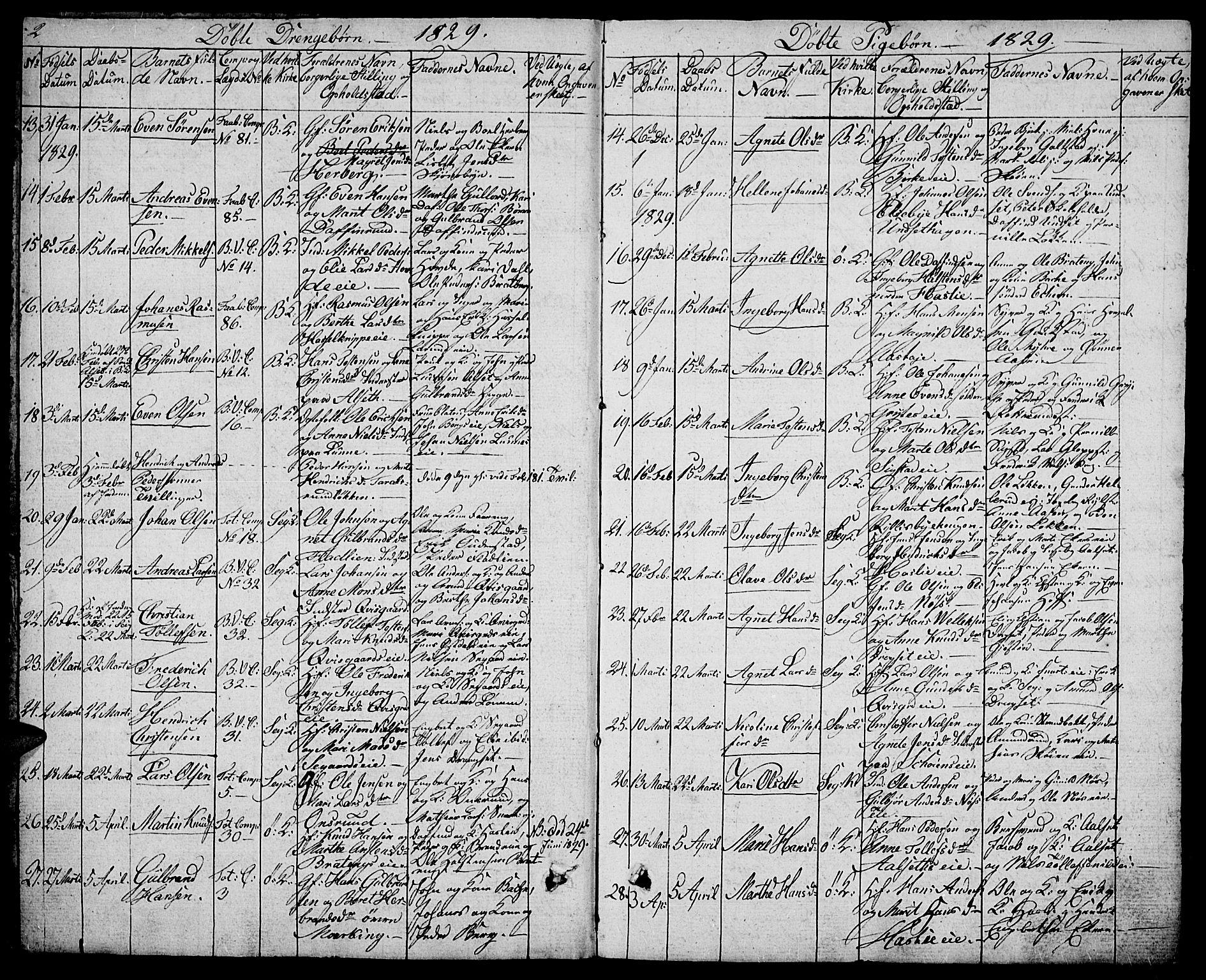 SAH, Biri prestekontor, Klokkerbok nr. 2, 1828-1842, s. 2