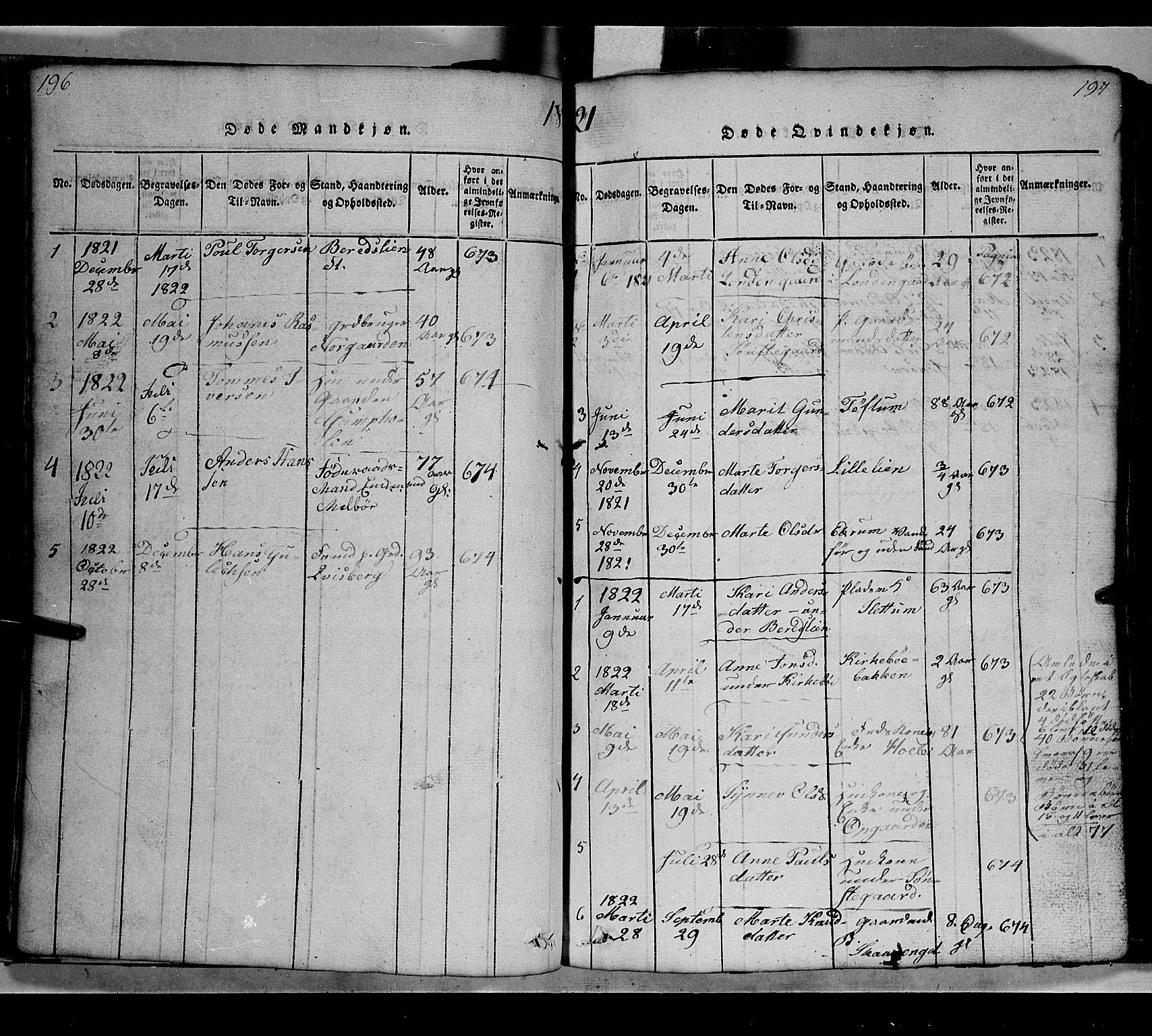 SAH, Gausdal prestekontor, Klokkerbok nr. 2, 1818-1874, s. 196-197
