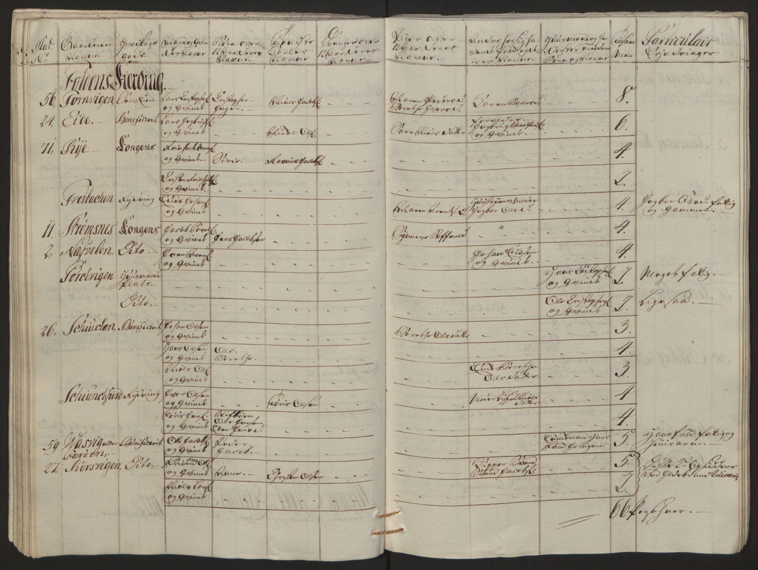 RA, Rentekammeret inntil 1814, Reviderte regnskaper, Fogderegnskap, R66/L4670: Ekstraskatten Salten, 1762-1764, s. 67