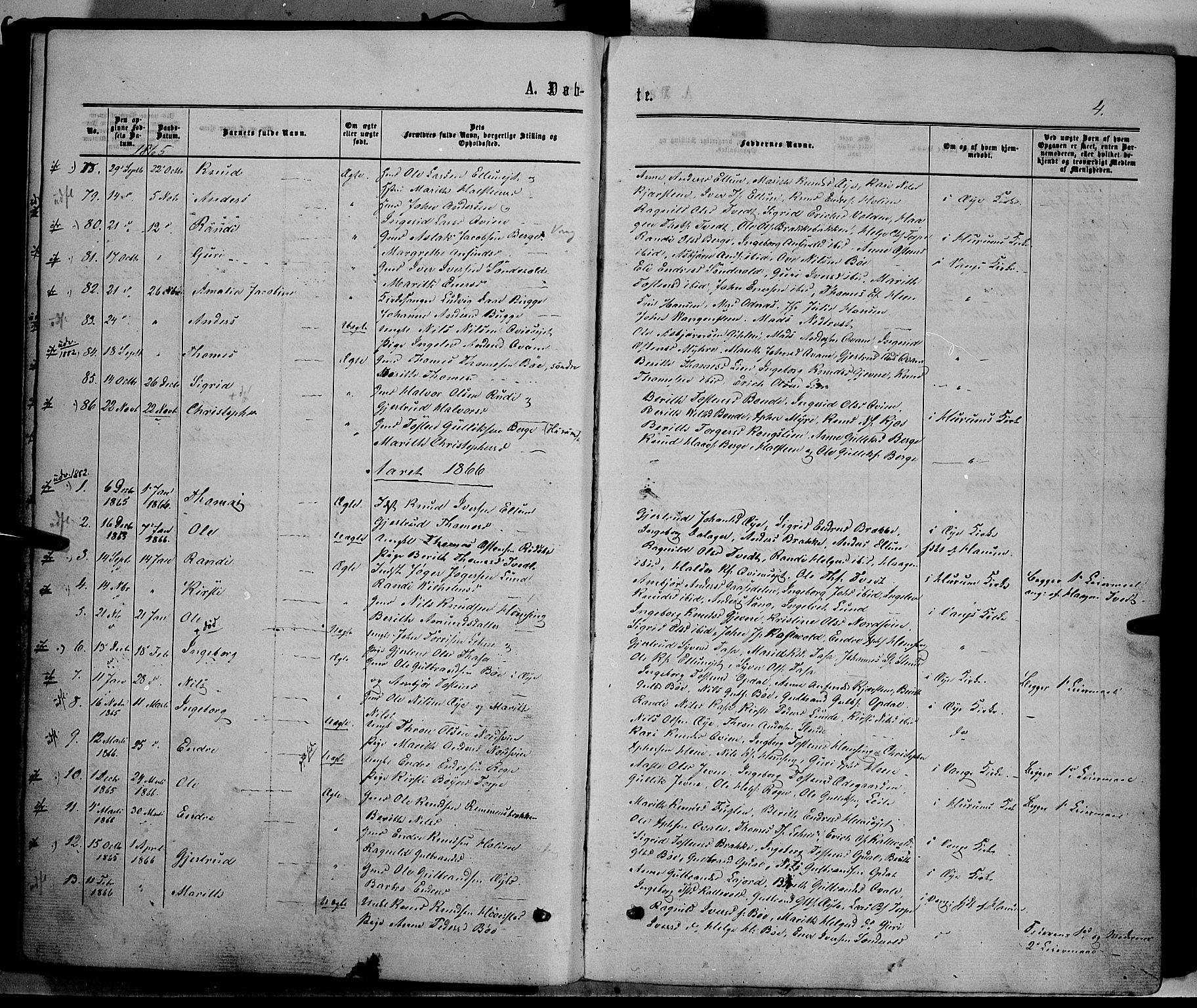 SAH, Vang prestekontor, Valdres, Ministerialbok nr. 7, 1865-1881, s. 4