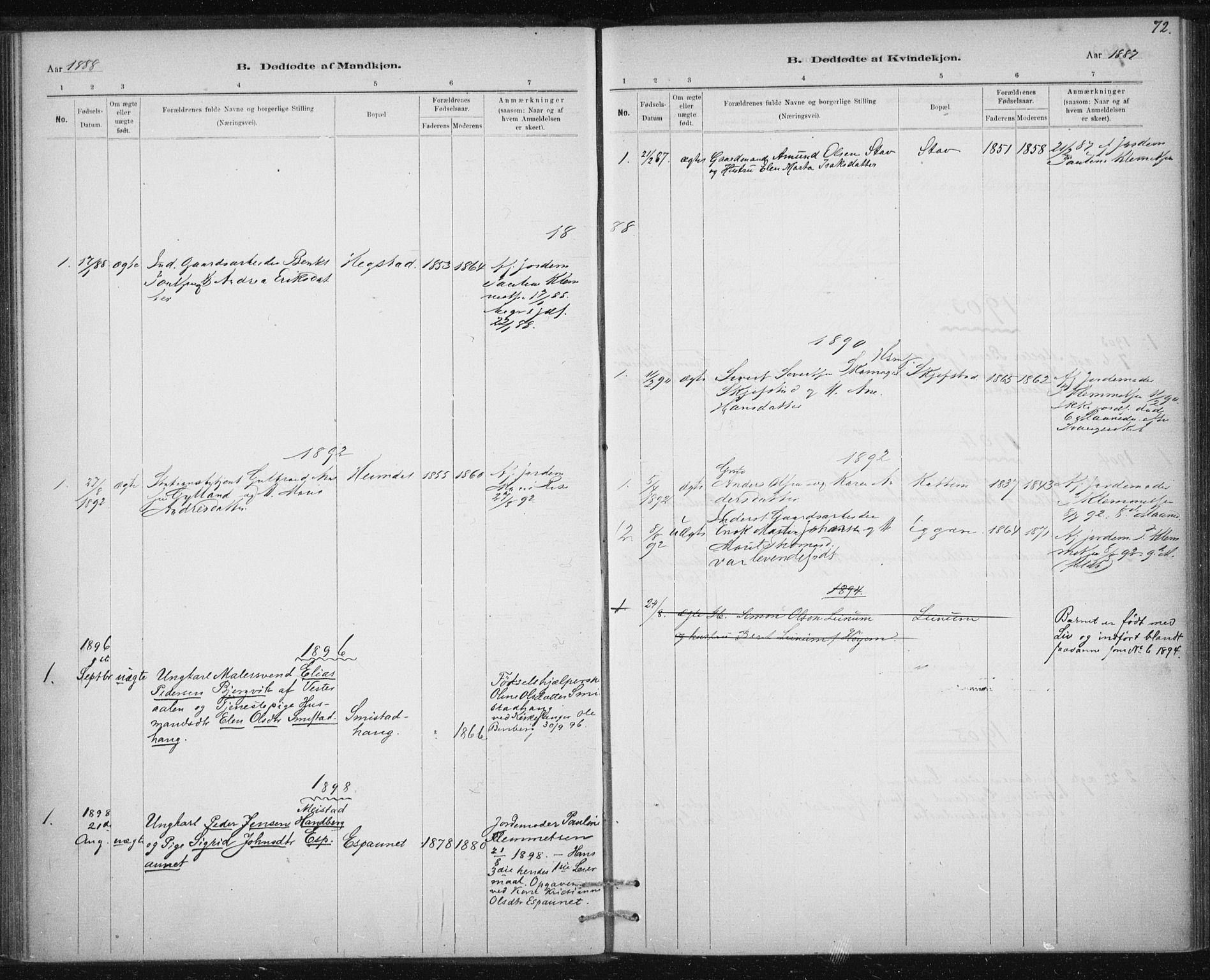 SAT, Ministerialprotokoller, klokkerbøker og fødselsregistre - Sør-Trøndelag, 613/L0392: Ministerialbok nr. 613A01, 1887-1906, s. 72