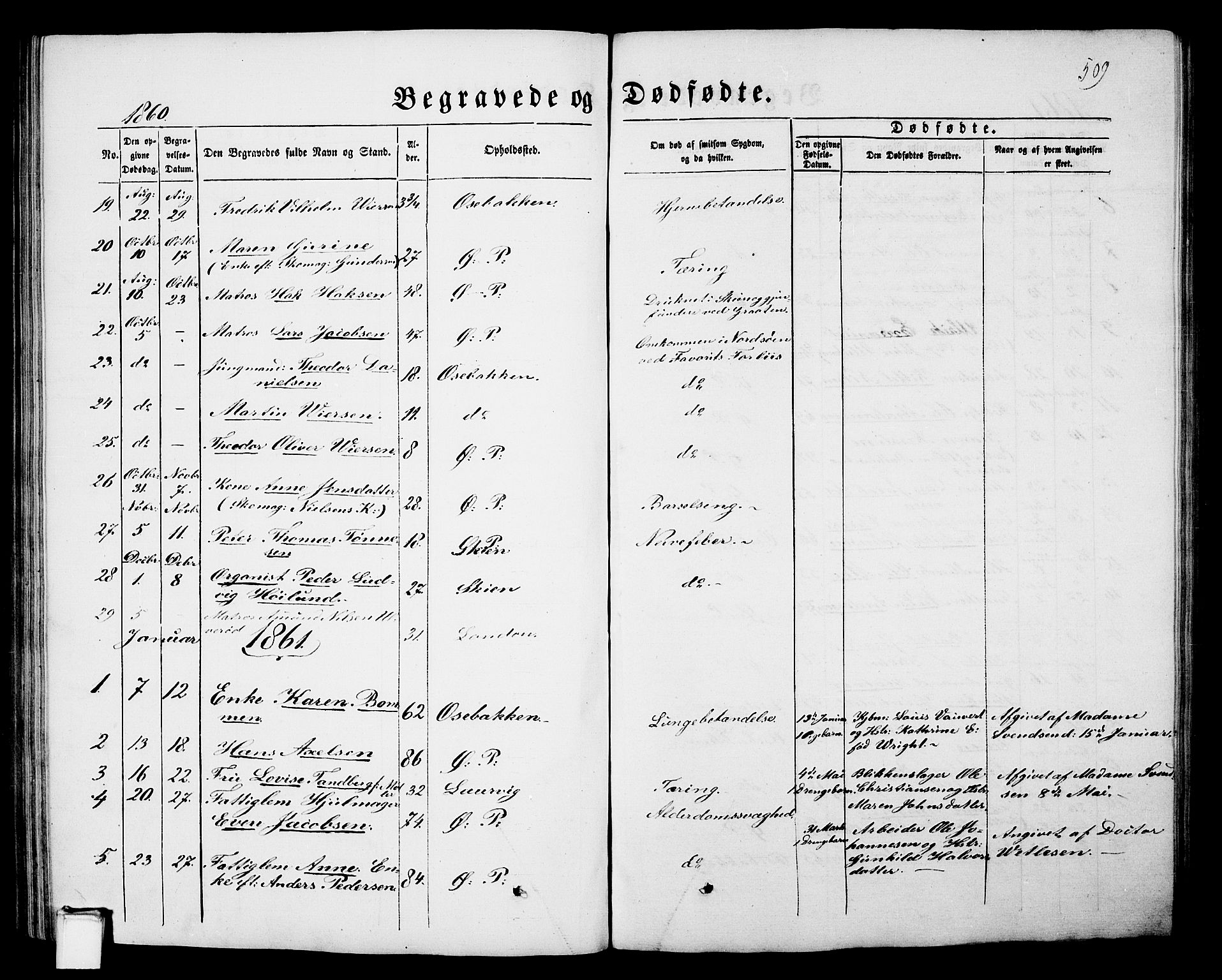 SAKO, Porsgrunn kirkebøker , G/Gb/L0004: Klokkerbok nr. II 4, 1853-1882, s. 509