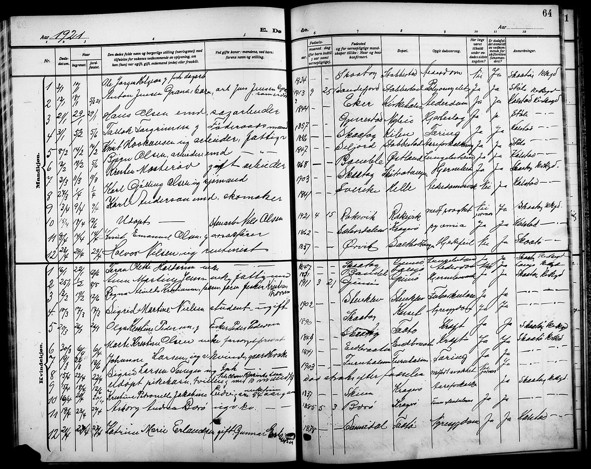 SAKO, Skåtøy kirkebøker, G/Ga/L0005: Klokkerbok nr. I 5, 1915-1925, s. 64