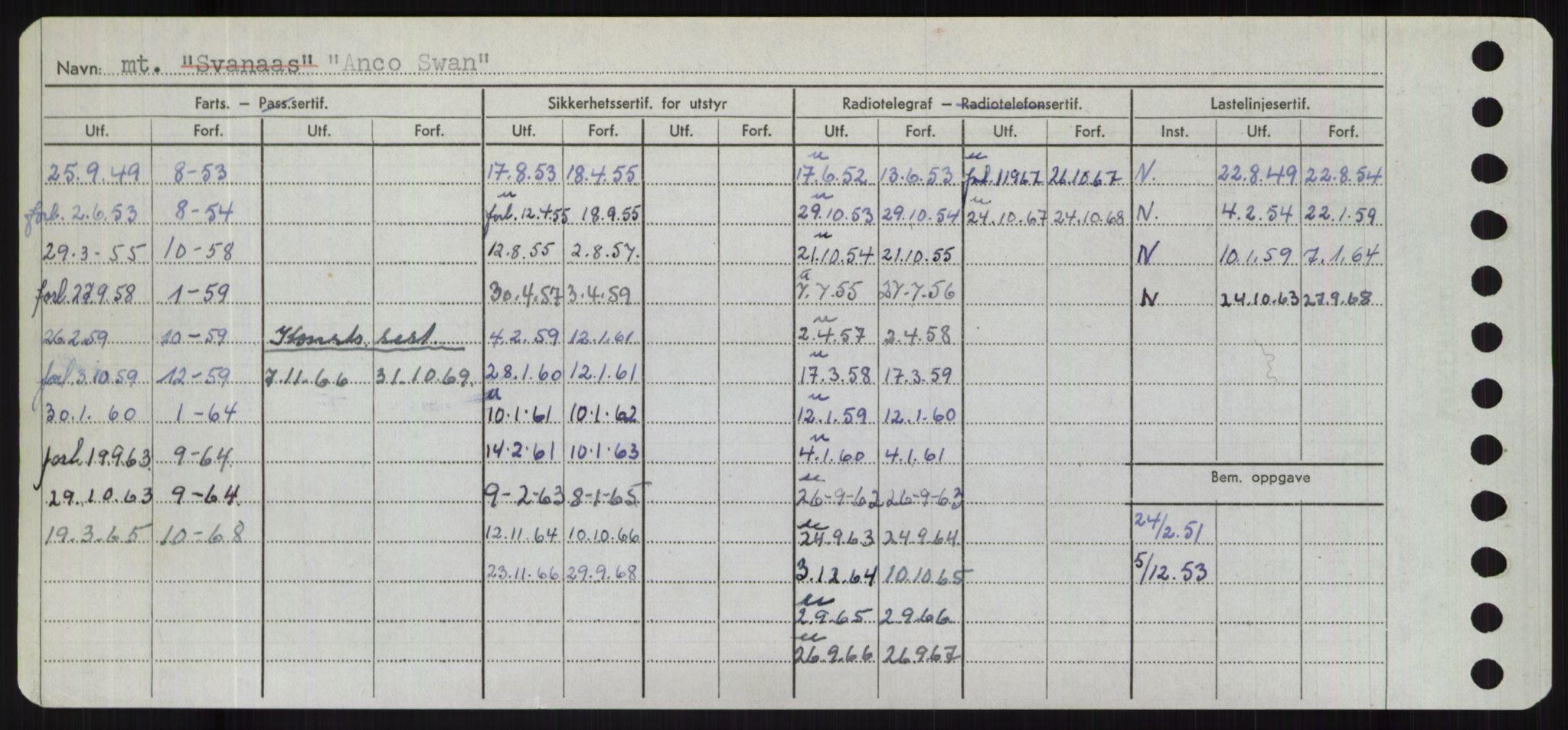 RA, Sjøfartsdirektoratet med forløpere, Skipsmålingen, H/Hd/L0001: Fartøy, A-Anv, s. 524