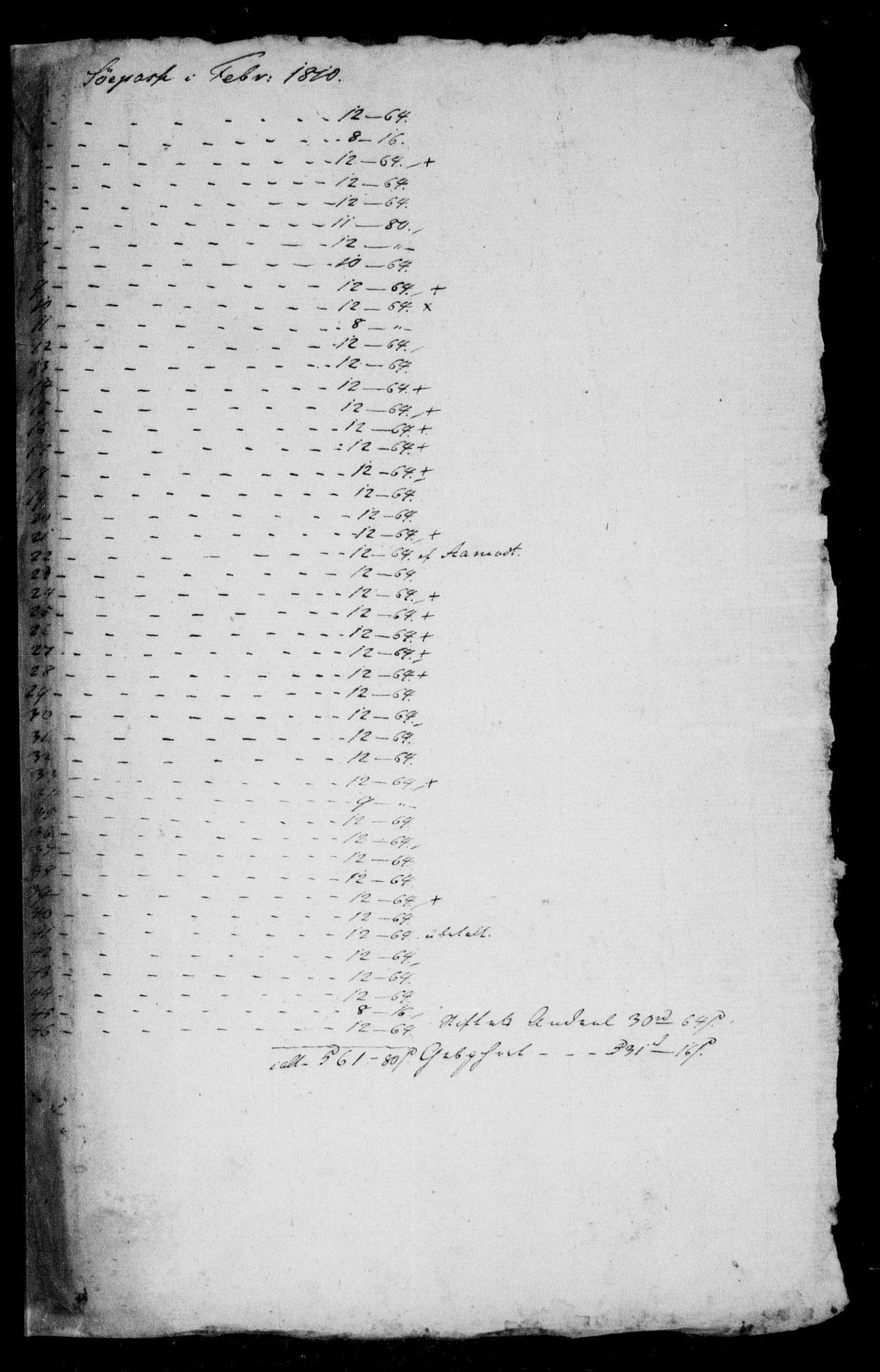 RA, Danske Kanselli, Skapsaker, F/L0052: Skap 13, pakke 2, 1809-1810, s. 463