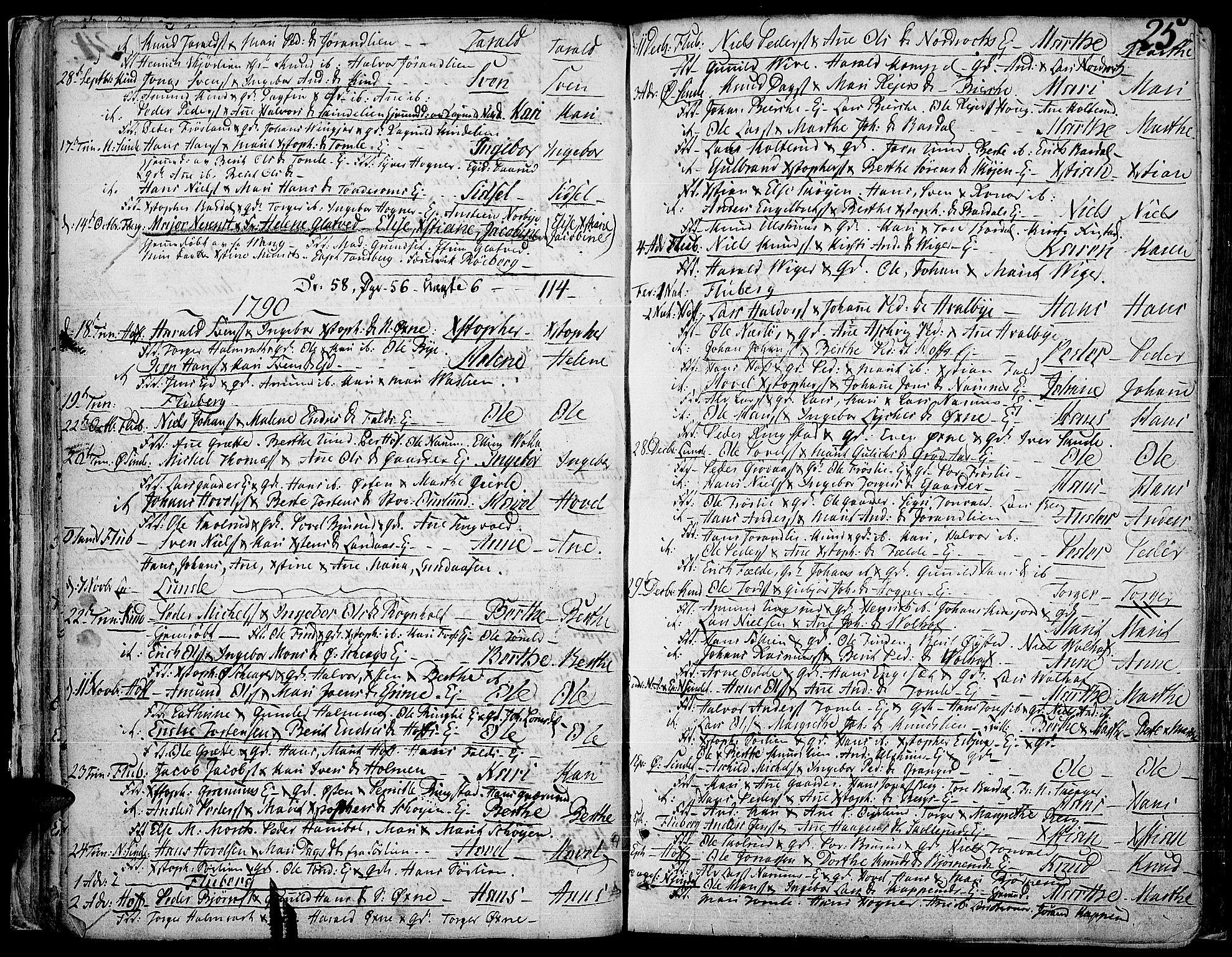 SAH, Land prestekontor, Ministerialbok nr. 6, 1784-1813, s. 25