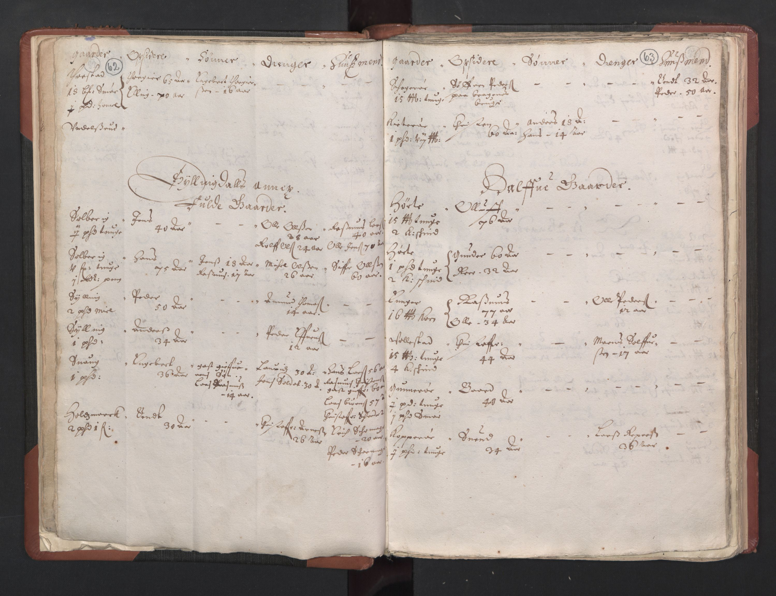 RA, Fogdenes og sorenskrivernes manntall 1664-1666, nr. 5: Fogderier (len og skipreider) i nåværende Buskerud fylke og Vestfold fylke, 1664, s. 62-63