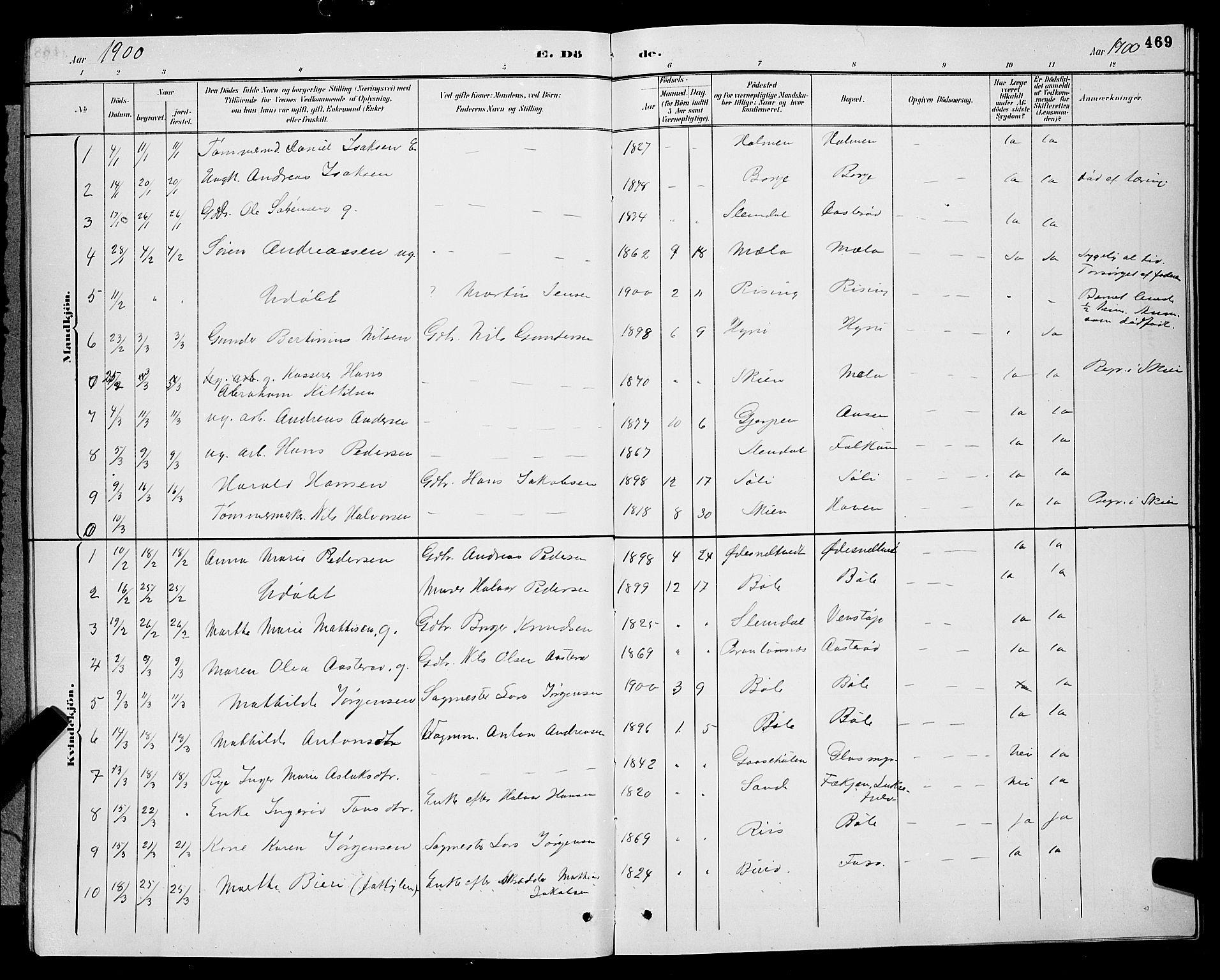 SAKO, Gjerpen kirkebøker, G/Ga/L0002: Klokkerbok nr. I 2, 1883-1900, s. 469
