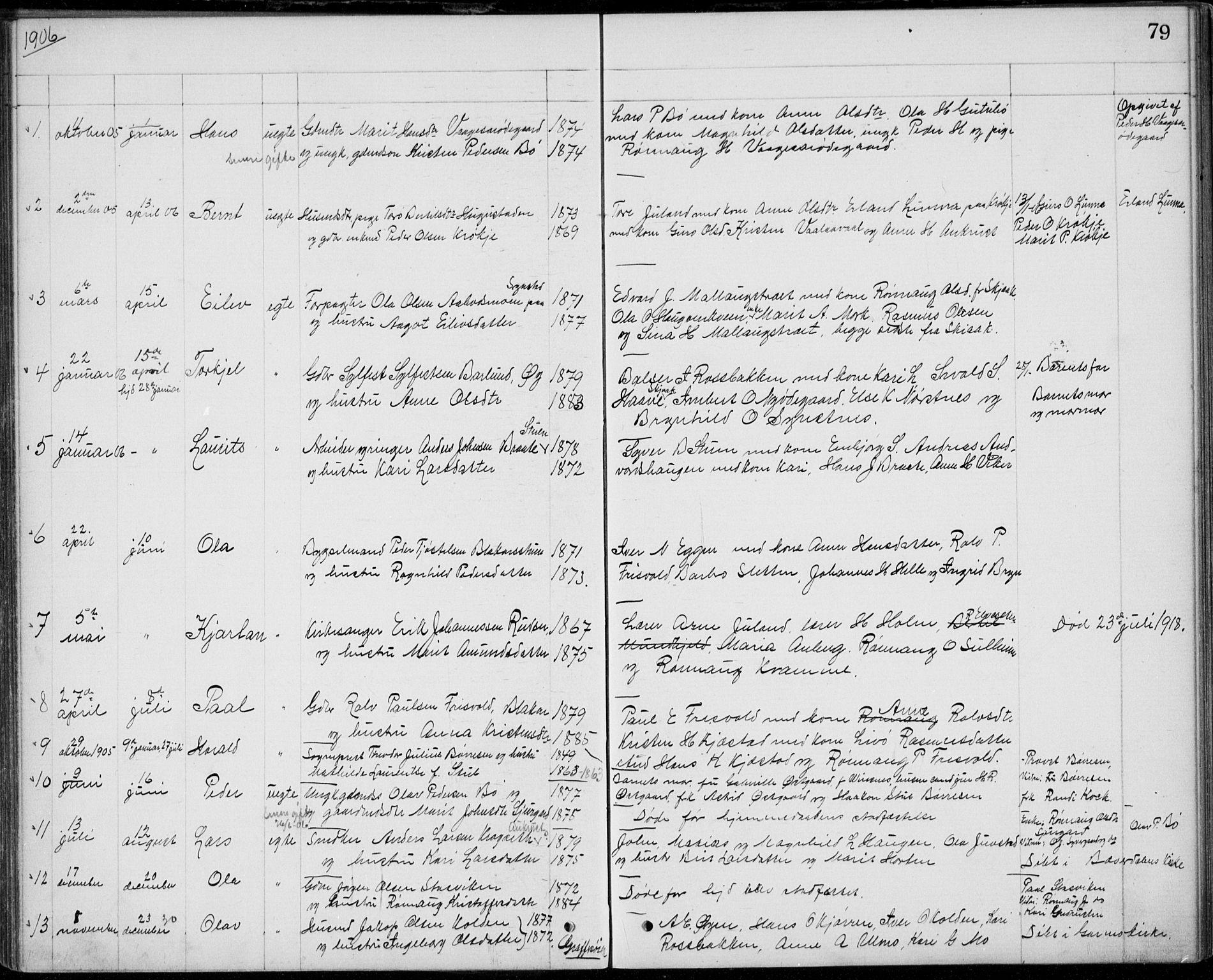 SAH, Lom prestekontor, L/L0013: Klokkerbok nr. 13, 1874-1938, s. 79