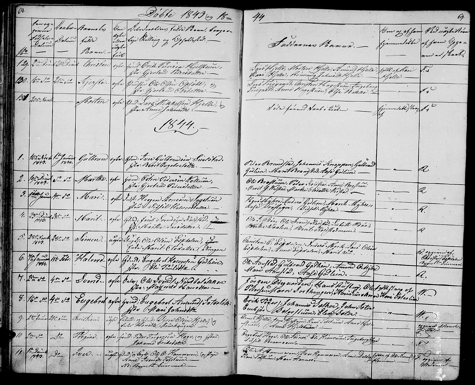 SAH, Ringebu prestekontor, Klokkerbok nr. 2, 1839-1853, s. 68-69