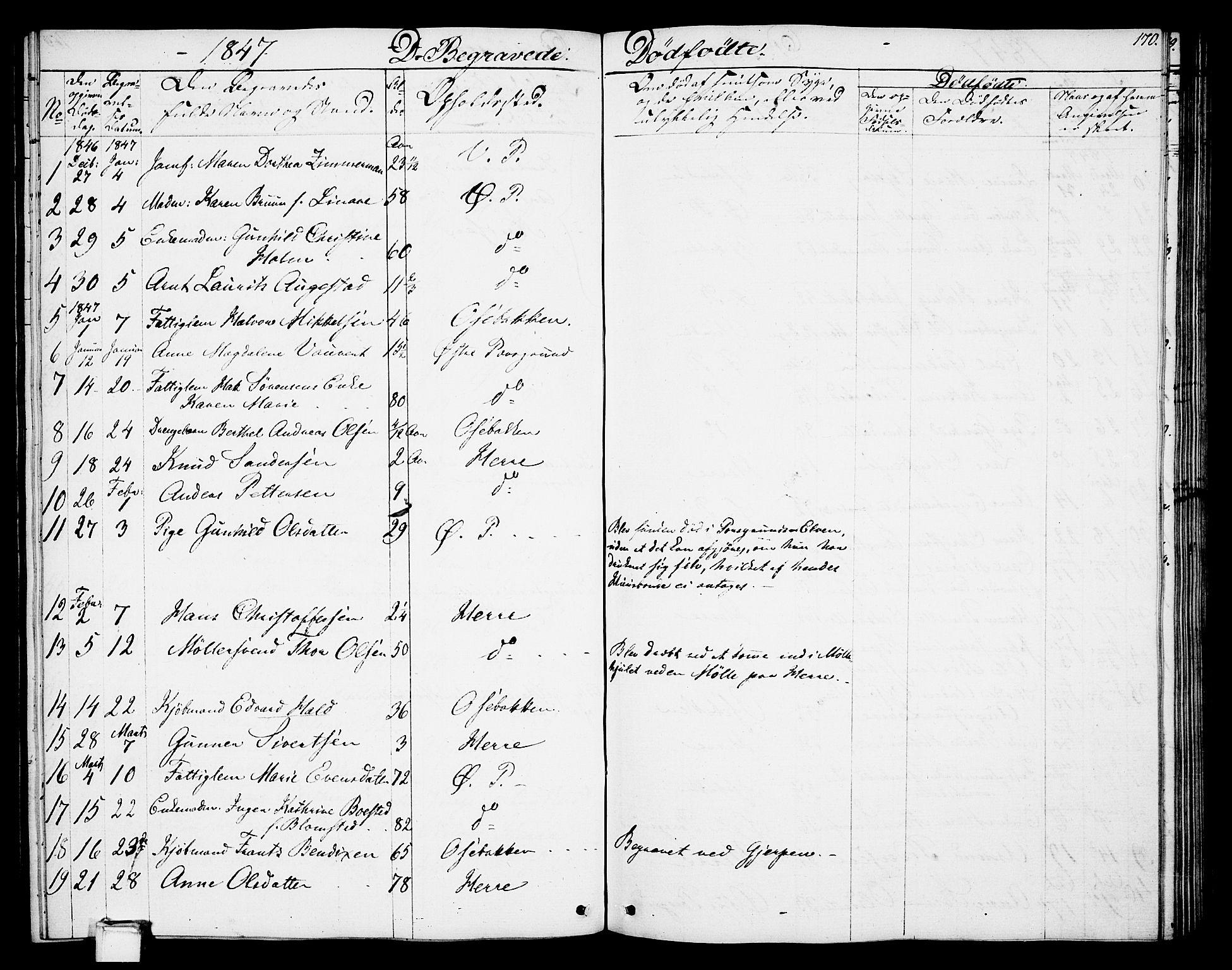 SAKO, Porsgrunn kirkebøker , G/Gb/L0003: Klokkerbok nr. II 3, 1841-1852, s. 170