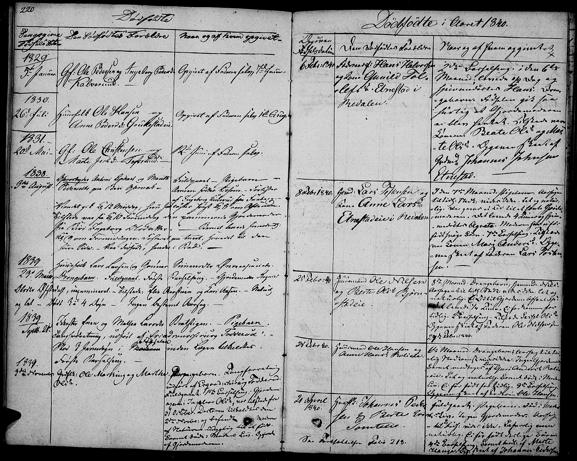 SAH, Biri prestekontor, Ministerialbok nr. 4, 1829-1842, s. 220